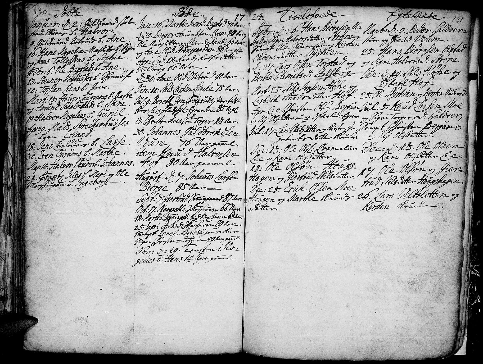 SAH, Øyer prestekontor, Ministerialbok nr. 1, 1671-1727, s. 130-131