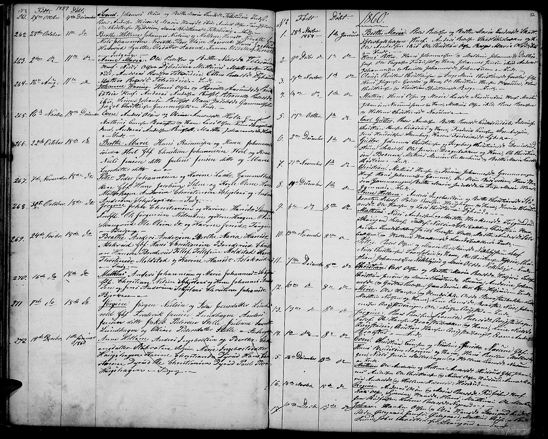 SAH, Vestre Toten prestekontor, H/Ha/Hab/L0005: Klokkerbok nr. 5, 1854-1870, s. 52