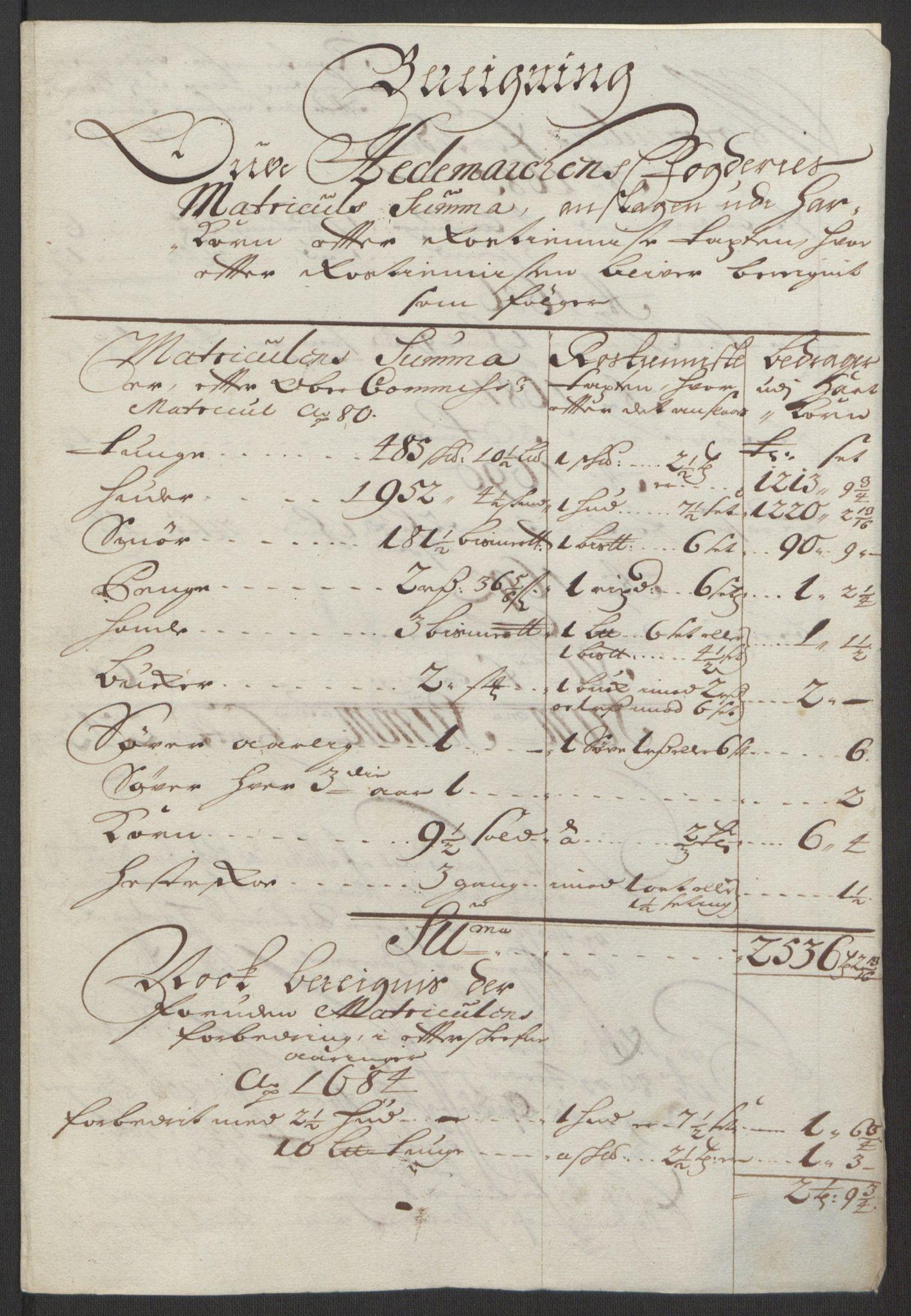 RA, Rentekammeret inntil 1814, Reviderte regnskaper, Fogderegnskap, R16/L1034: Fogderegnskap Hedmark, 1693, s. 82