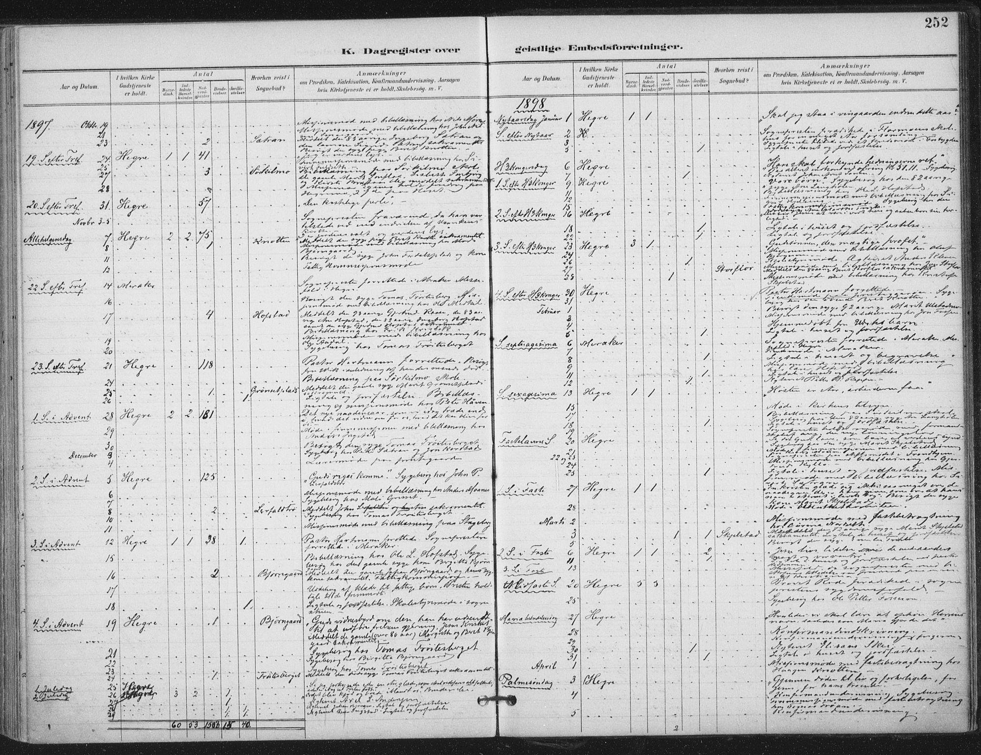 SAT, Ministerialprotokoller, klokkerbøker og fødselsregistre - Nord-Trøndelag, 703/L0031: Ministerialbok nr. 703A04, 1893-1914, s. 252