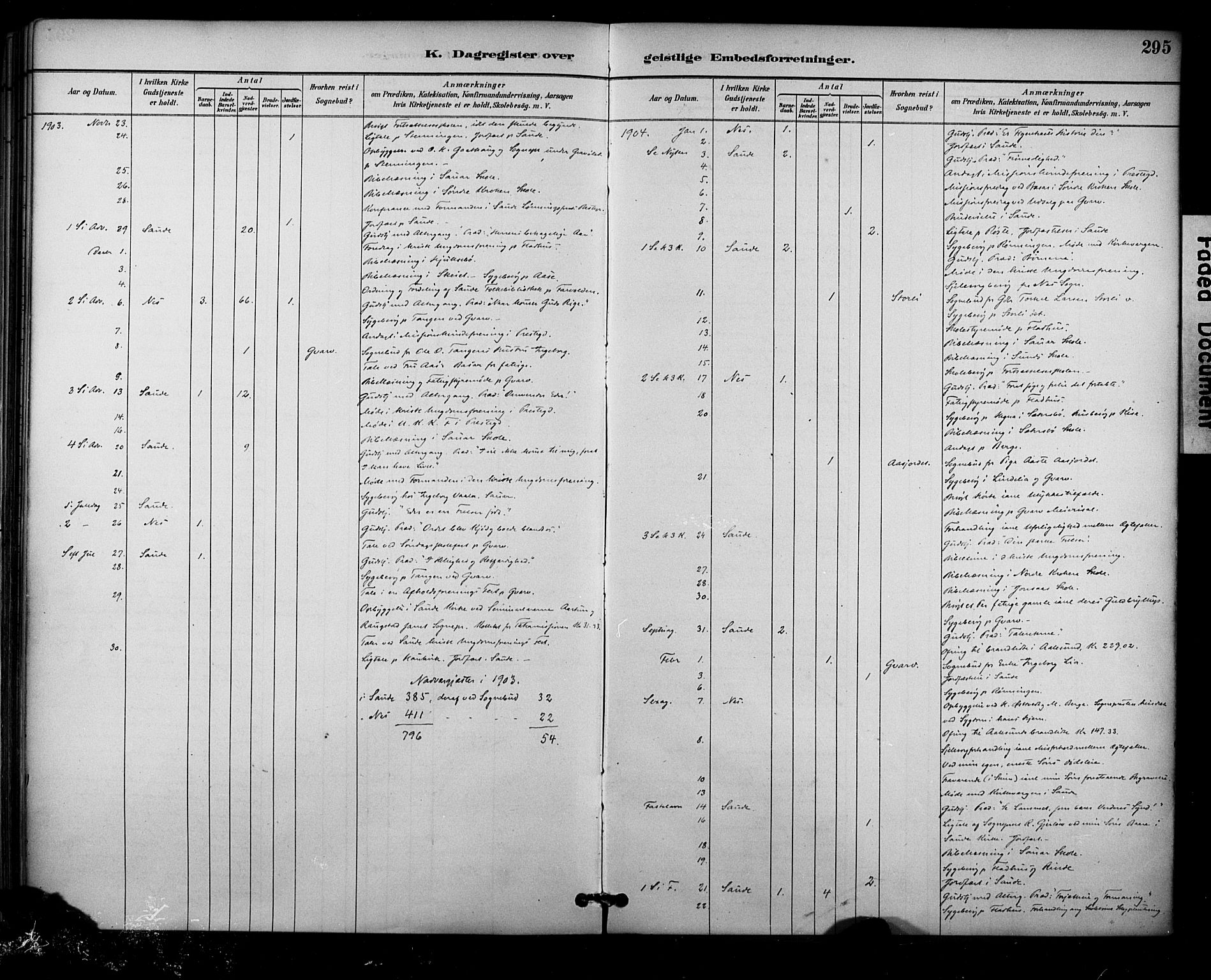 SAKO, Sauherad kirkebøker, F/Fa/L0009: Ministerialbok nr. I 9, 1887-1912, s. 295