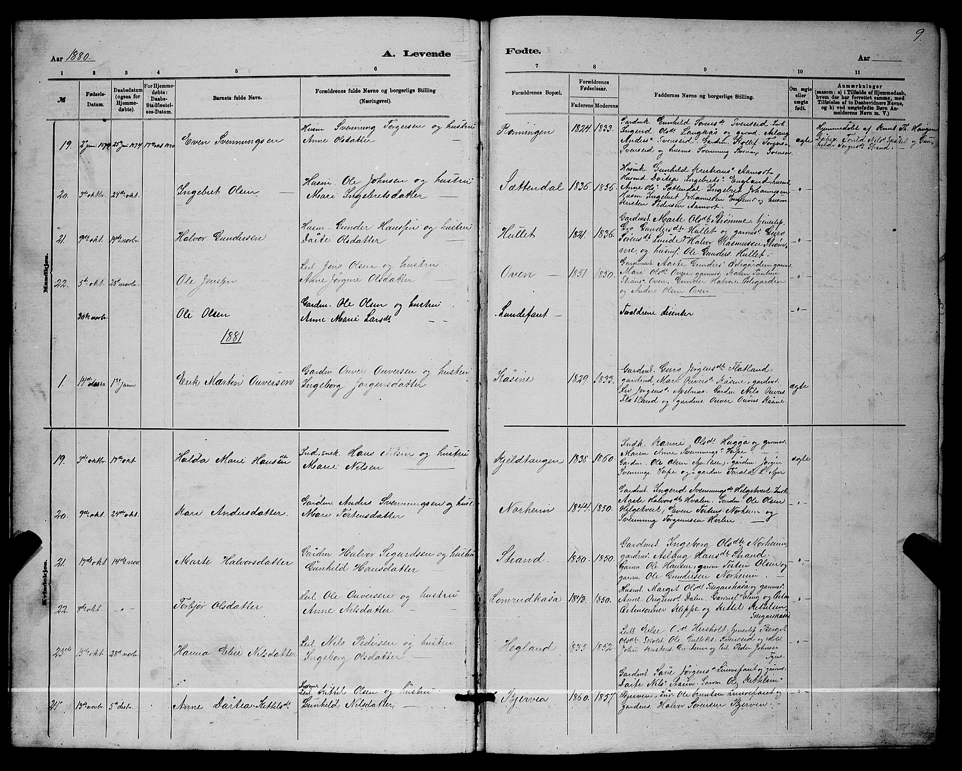 SAKO, Lunde kirkebøker, G/Ga/L0001b: Klokkerbok nr. I 1, 1879-1887, s. 9
