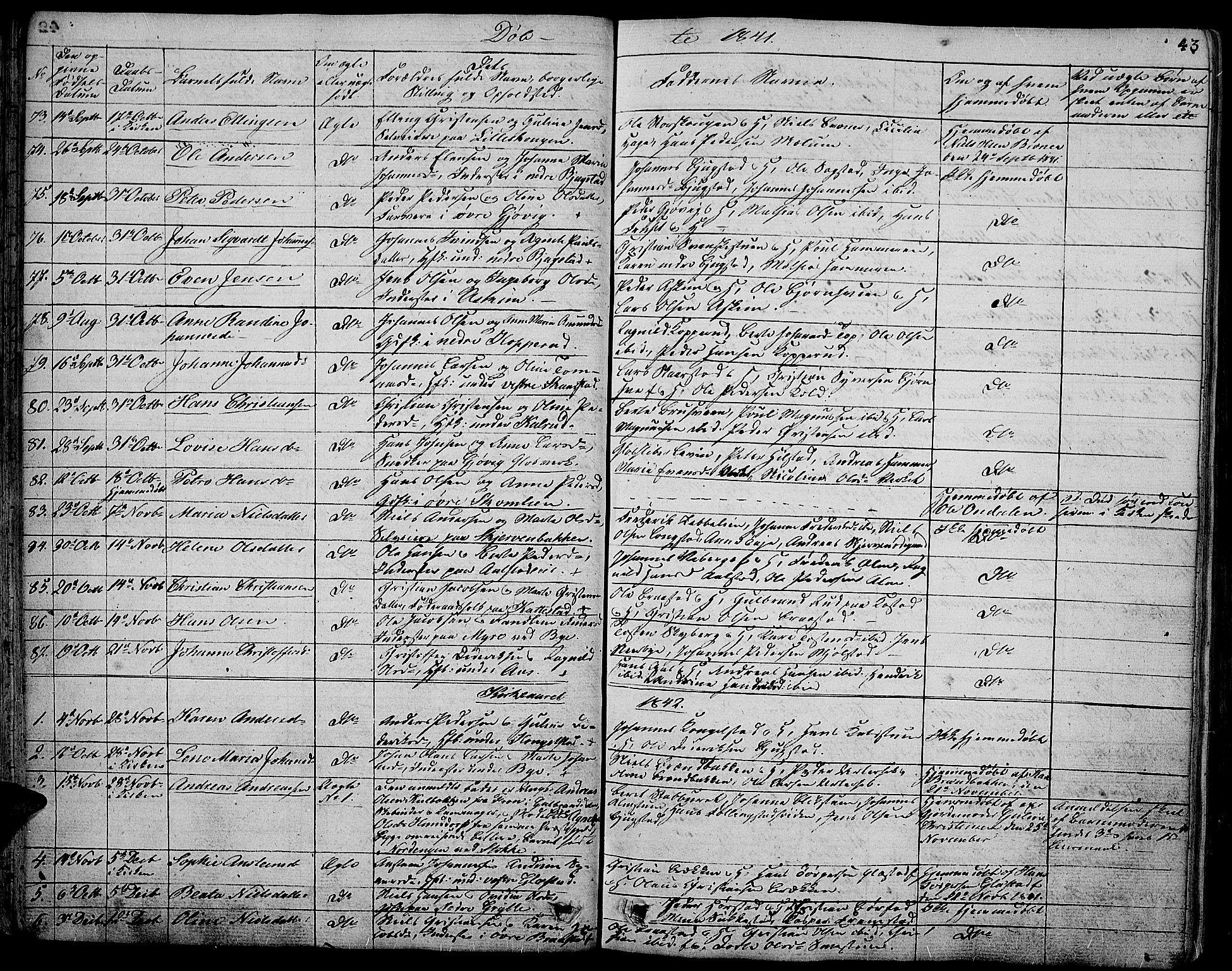 SAH, Vardal prestekontor, H/Ha/Hab/L0004: Klokkerbok nr. 4, 1831-1853, s. 43