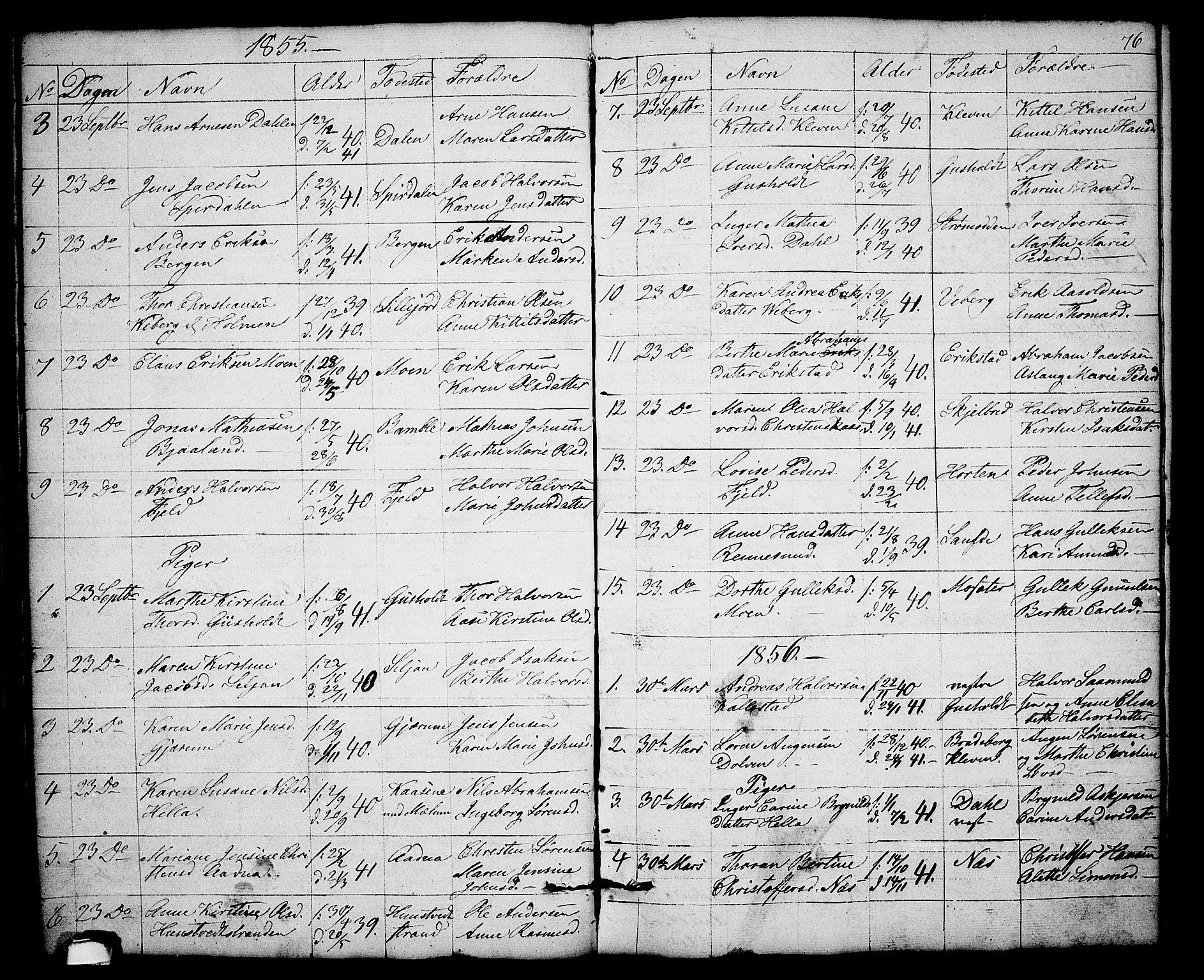 SAKO, Solum kirkebøker, G/Gb/L0001: Klokkerbok nr. II 1, 1848-1859, s. 76