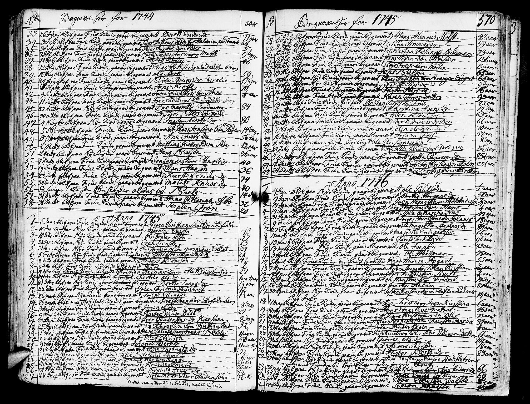 SAT, Ministerialprotokoller, klokkerbøker og fødselsregistre - Sør-Trøndelag, 602/L0103: Ministerialbok nr. 602A01, 1732-1774, s. 570