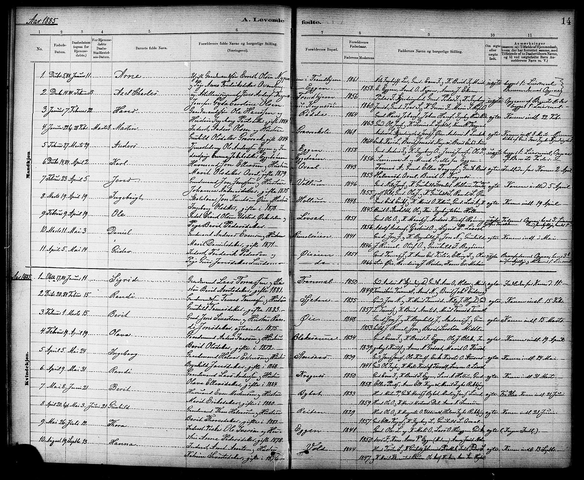SAT, Ministerialprotokoller, klokkerbøker og fødselsregistre - Sør-Trøndelag, 691/L1094: Klokkerbok nr. 691C05, 1879-1911, s. 14