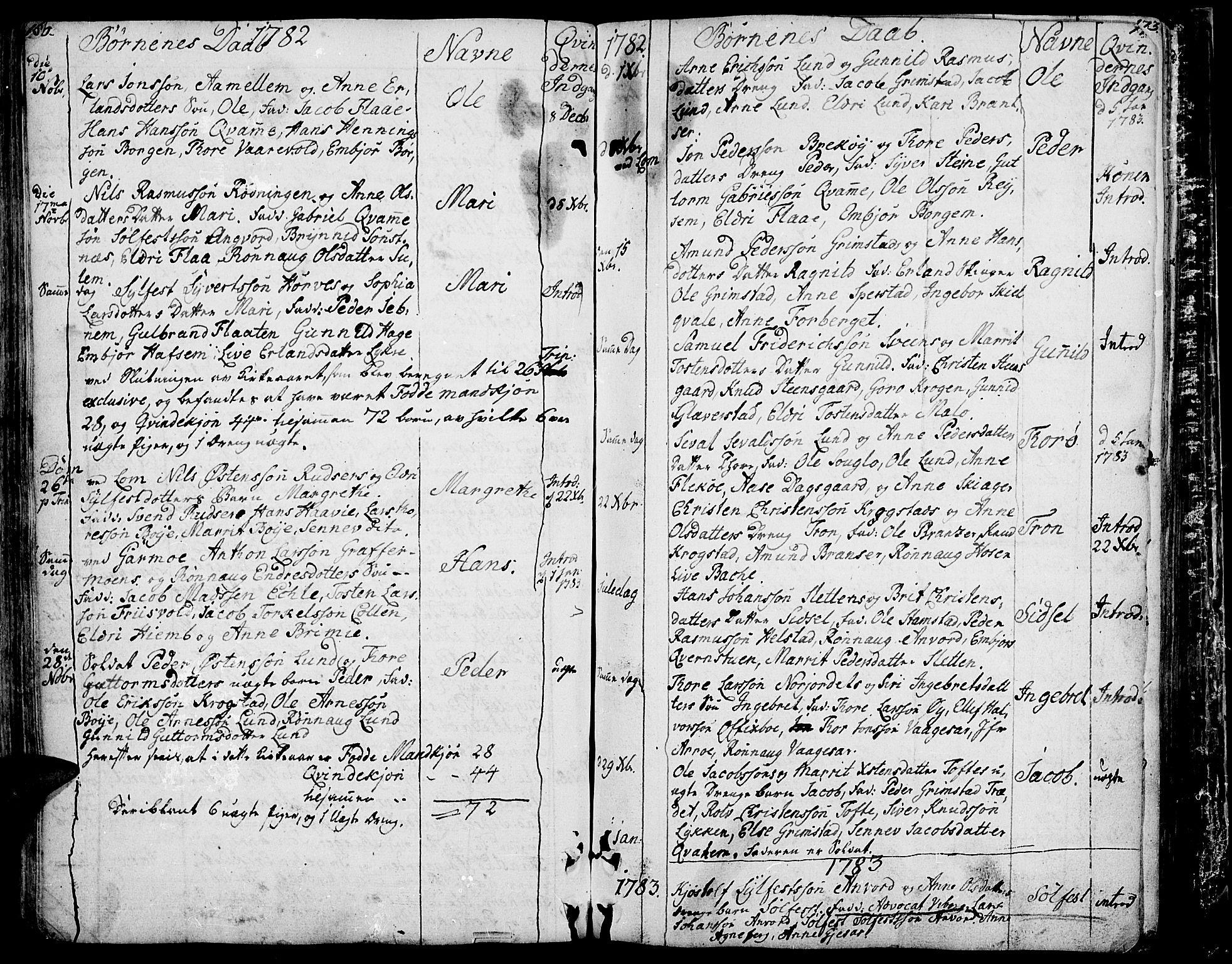 SAH, Lom prestekontor, K/L0002: Ministerialbok nr. 2, 1749-1801, s. 170-171