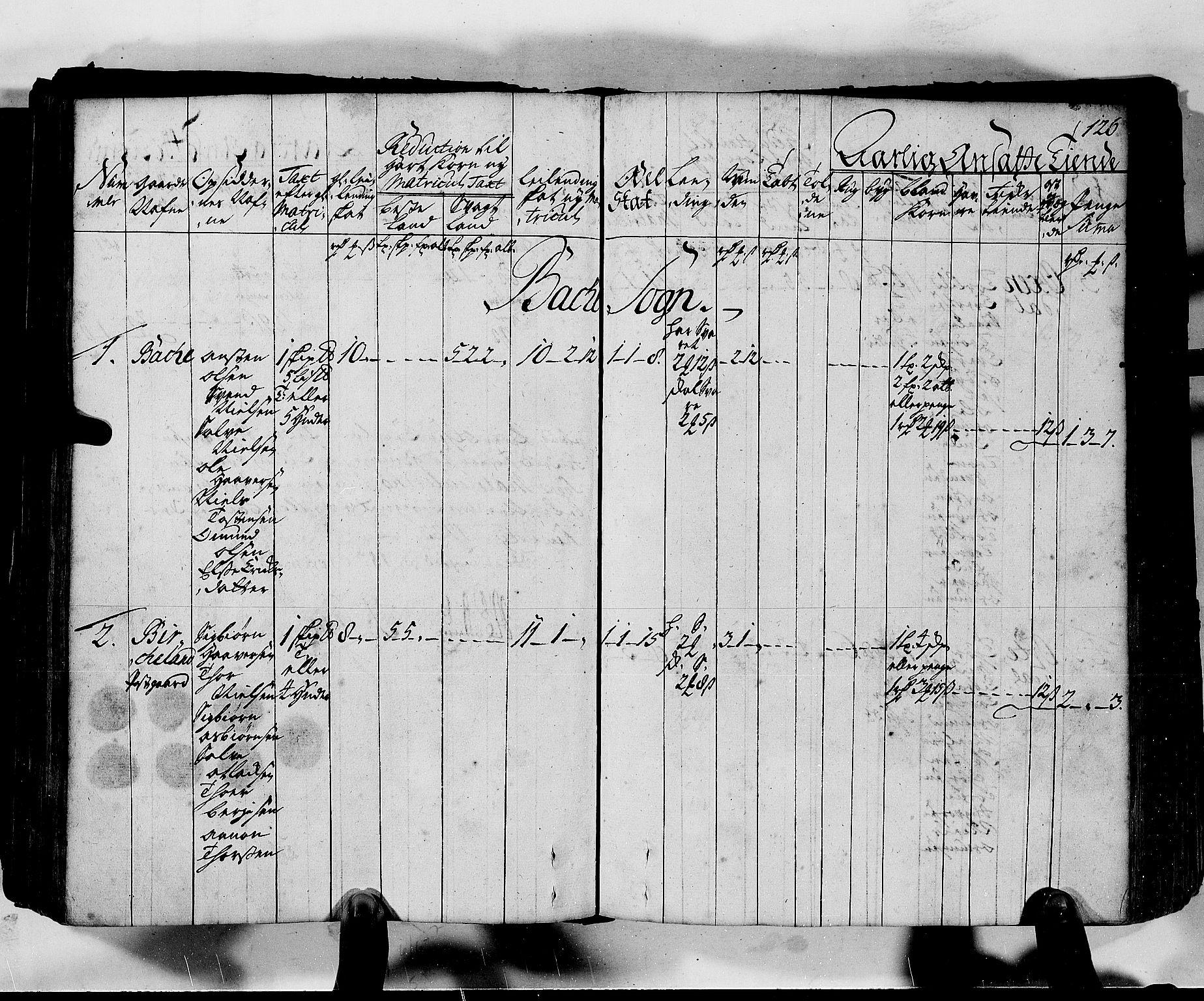 RA, Rentekammeret inntil 1814, Realistisk ordnet avdeling, N/Nb/Nbf/L0130: Lista matrikkelprotokoll, 1723, s. 125b-126a
