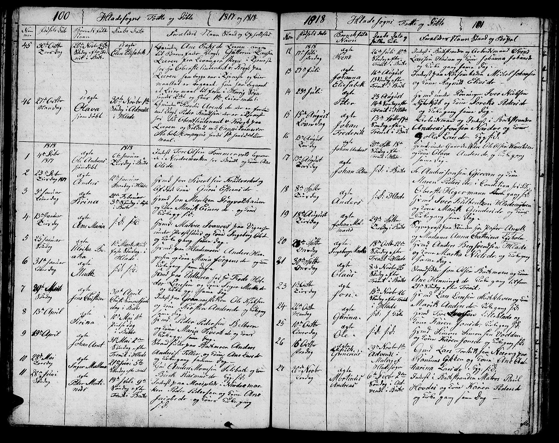 SAT, Ministerialprotokoller, klokkerbøker og fødselsregistre - Sør-Trøndelag, 606/L0306: Klokkerbok nr. 606C02, 1797-1829, s. 100-101