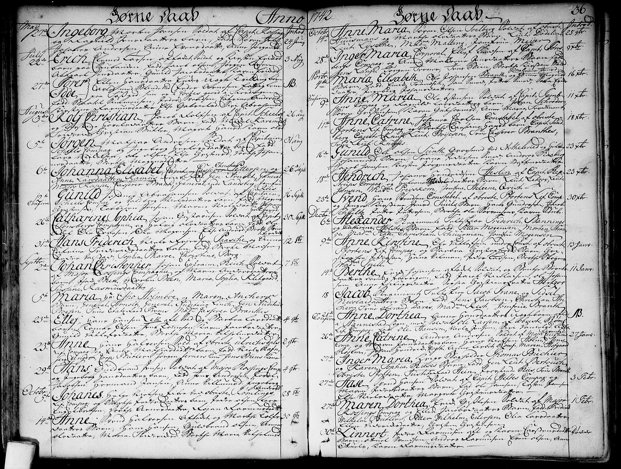SAO, Garnisonsmenigheten Kirkebøker, F/Fa/L0001: Ministerialbok nr. 1, 1734-1756, s. 36