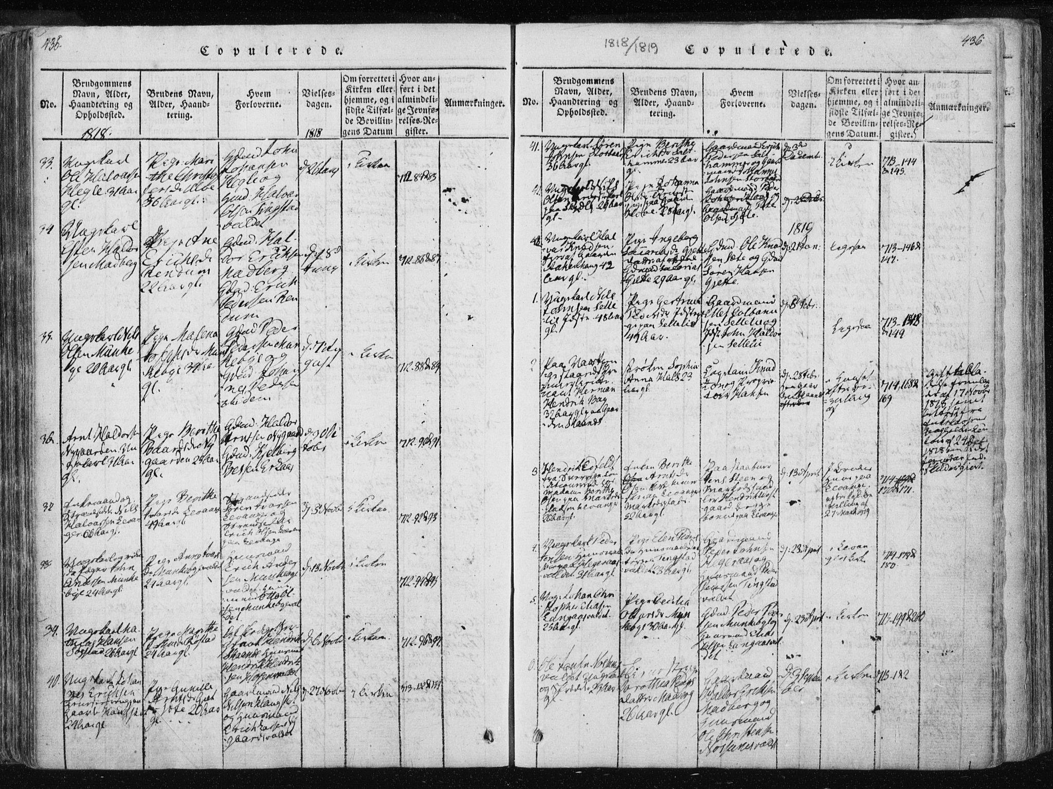 SAT, Ministerialprotokoller, klokkerbøker og fødselsregistre - Nord-Trøndelag, 717/L0148: Ministerialbok nr. 717A04 /2, 1816-1825, s. 435-436