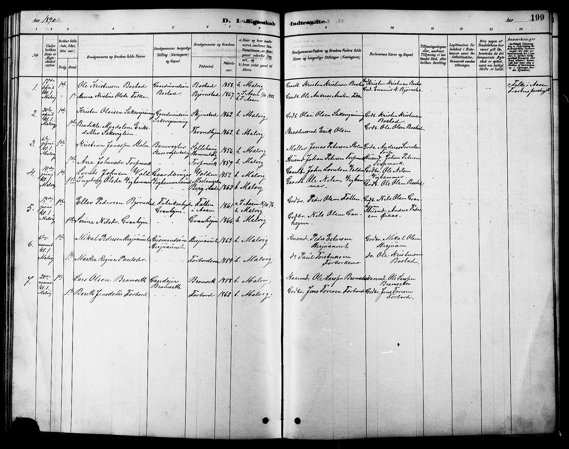 SAT, Ministerialprotokoller, klokkerbøker og fødselsregistre - Sør-Trøndelag, 616/L0423: Klokkerbok nr. 616C06, 1878-1903, s. 199