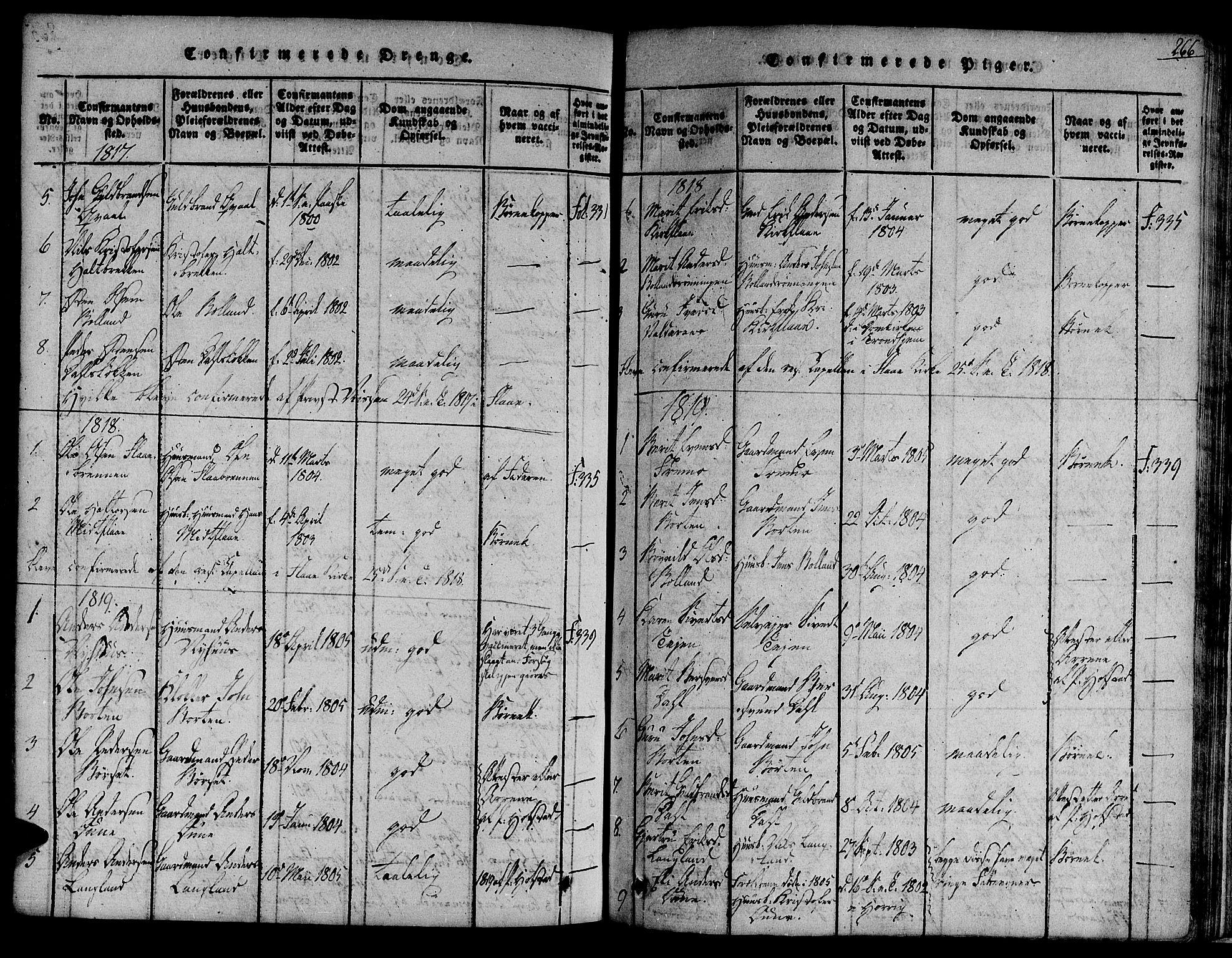 SAT, Ministerialprotokoller, klokkerbøker og fødselsregistre - Sør-Trøndelag, 691/L1066: Ministerialbok nr. 691A03 /2, 1816-1826, s. 266