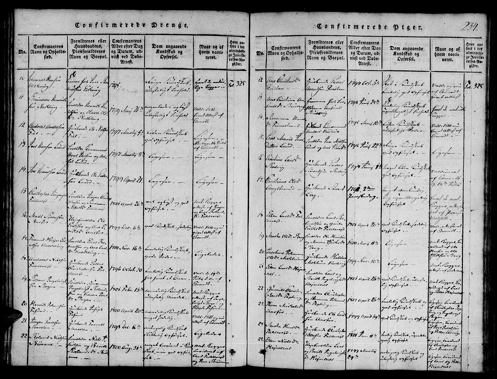 SAT, Ministerialprotokoller, klokkerbøker og fødselsregistre - Nord-Trøndelag, 780/L0636: Ministerialbok nr. 780A03 /1, 1815-1830, s. 234
