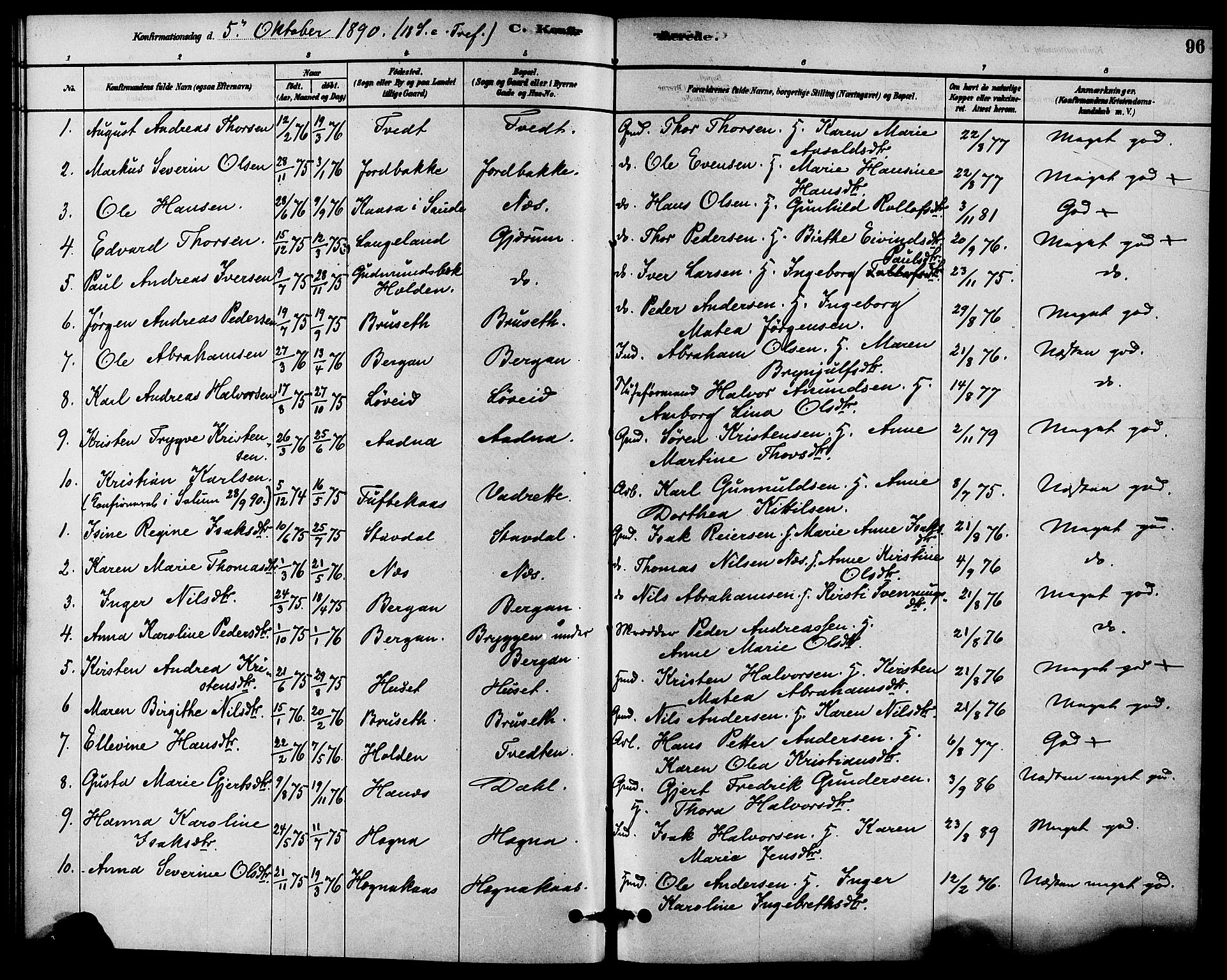 SAKO, Solum kirkebøker, F/Fb/L0001: Ministerialbok nr. II 1, 1877-1892, s. 96