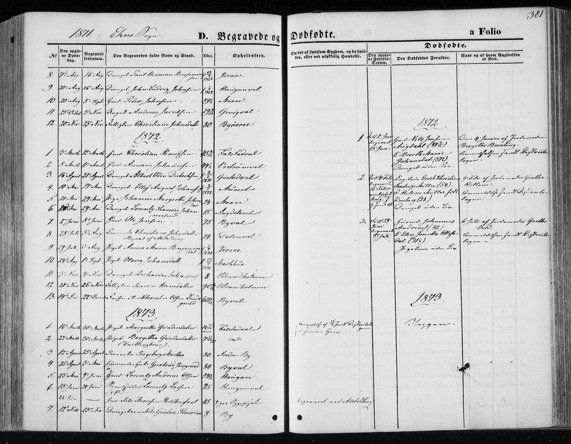 SAT, Ministerialprotokoller, klokkerbøker og fødselsregistre - Nord-Trøndelag, 717/L0158: Ministerialbok nr. 717A08 /2, 1863-1877, s. 381