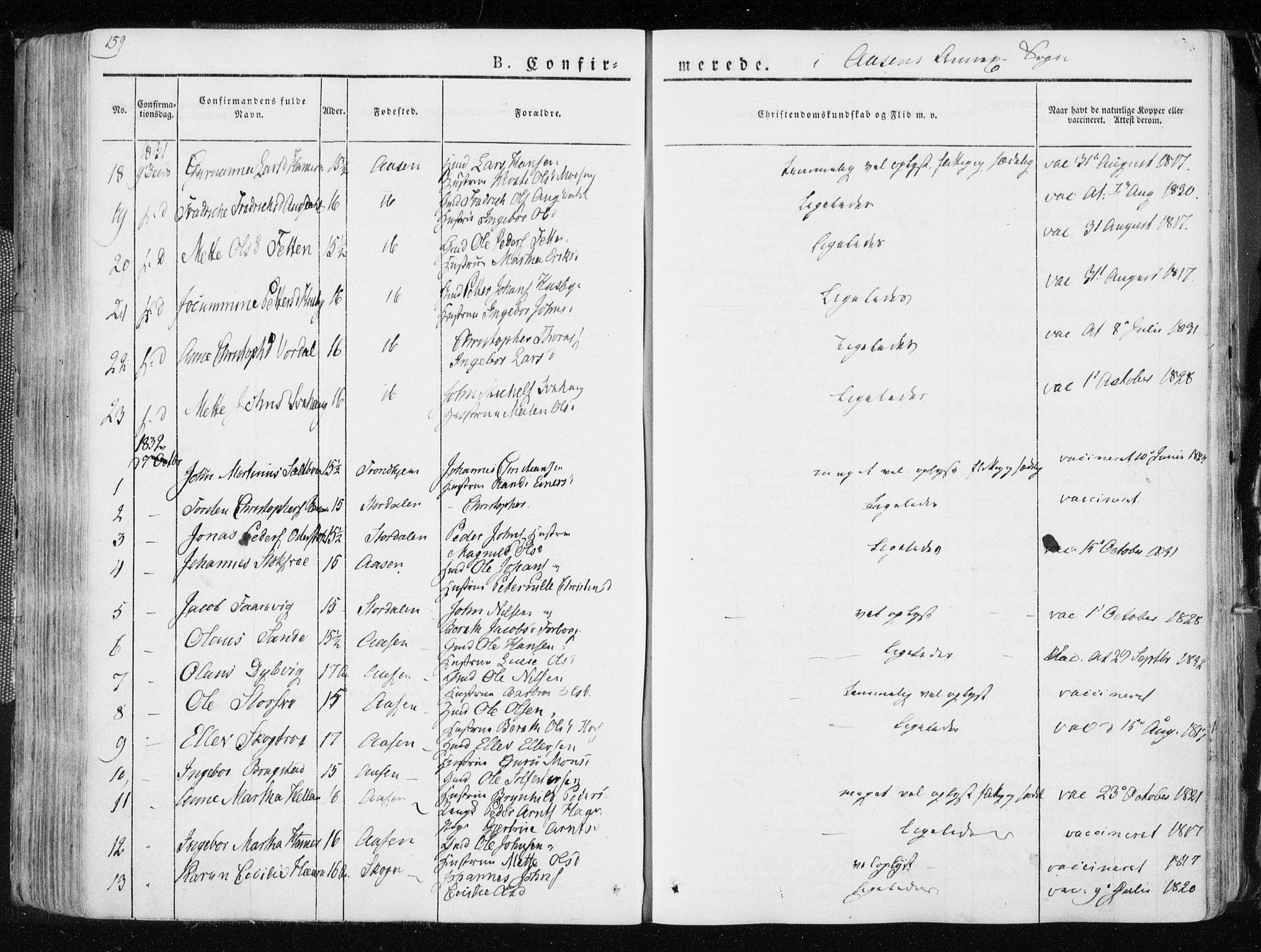 SAT, Ministerialprotokoller, klokkerbøker og fødselsregistre - Nord-Trøndelag, 713/L0114: Ministerialbok nr. 713A05, 1827-1839, s. 159