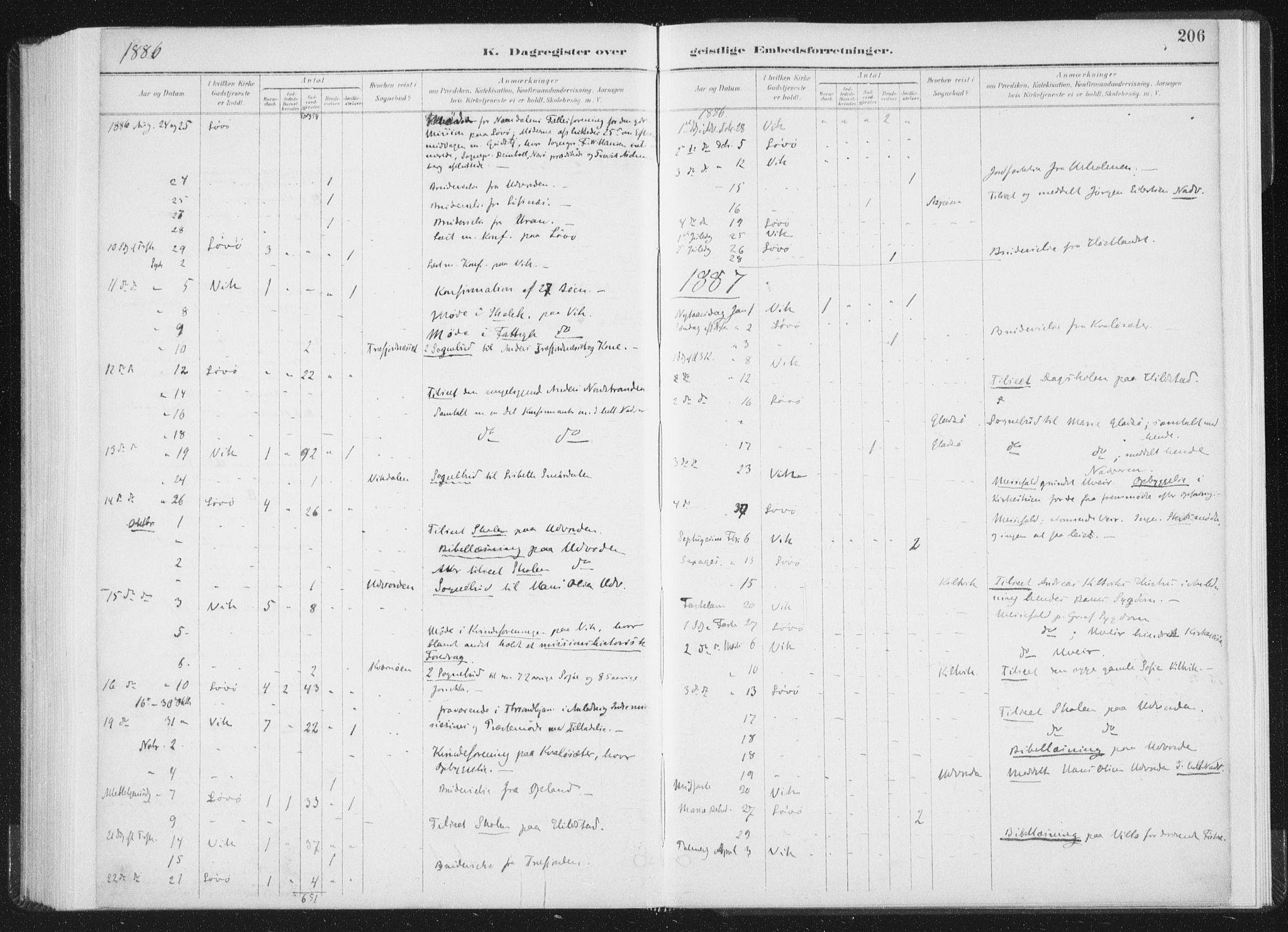 SAT, Ministerialprotokoller, klokkerbøker og fødselsregistre - Nord-Trøndelag, 771/L0597: Ministerialbok nr. 771A04, 1885-1910, s. 206