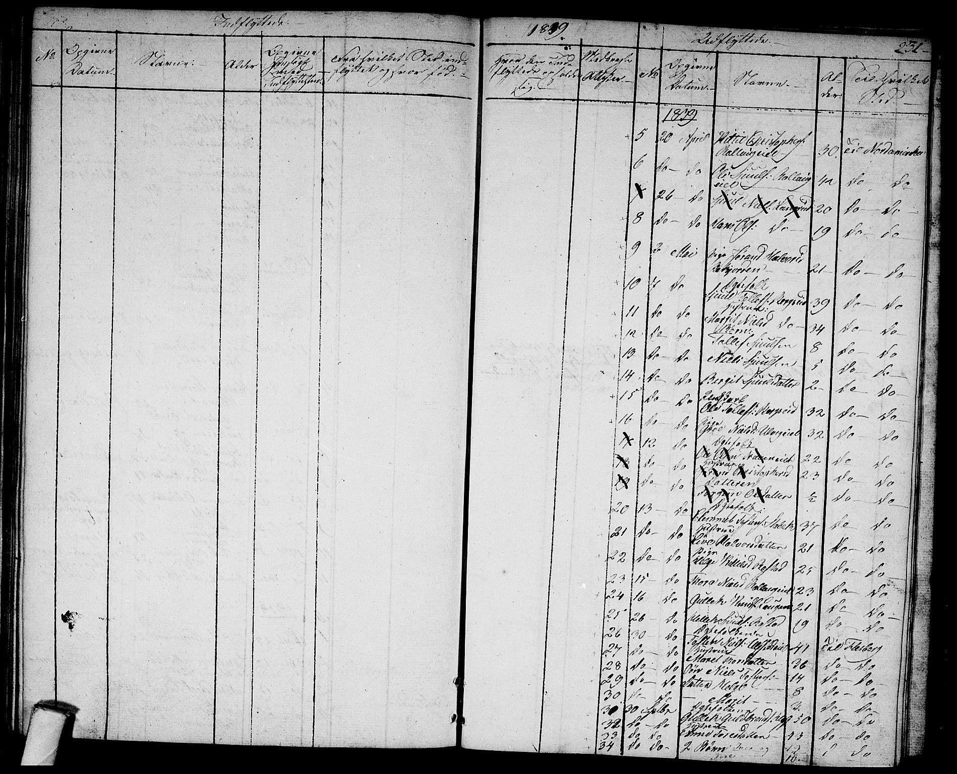 SAKO, Rollag kirkebøker, G/Ga/L0002: Klokkerbok nr. I 2, 1831-1856, s. 231