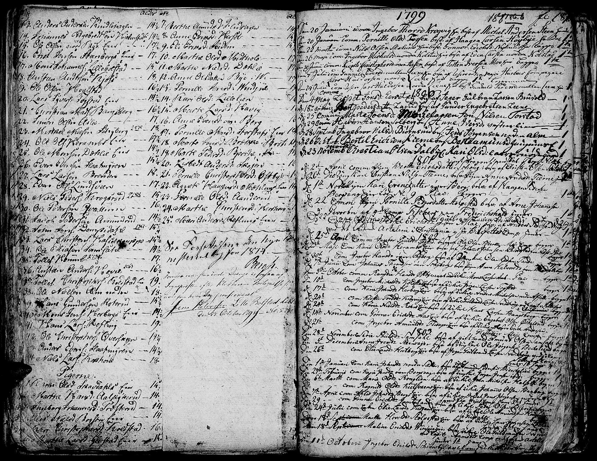 SAH, Ringsaker prestekontor, K/Ka/L0004: Ministerialbok nr. 4, 1799-1814, s. 188