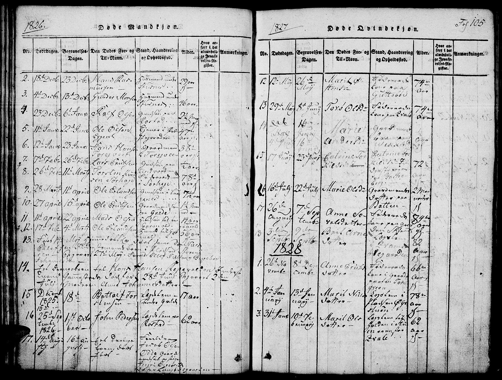 SAH, Lom prestekontor, L/L0001: Klokkerbok nr. 1, 1815-1836, s. 105