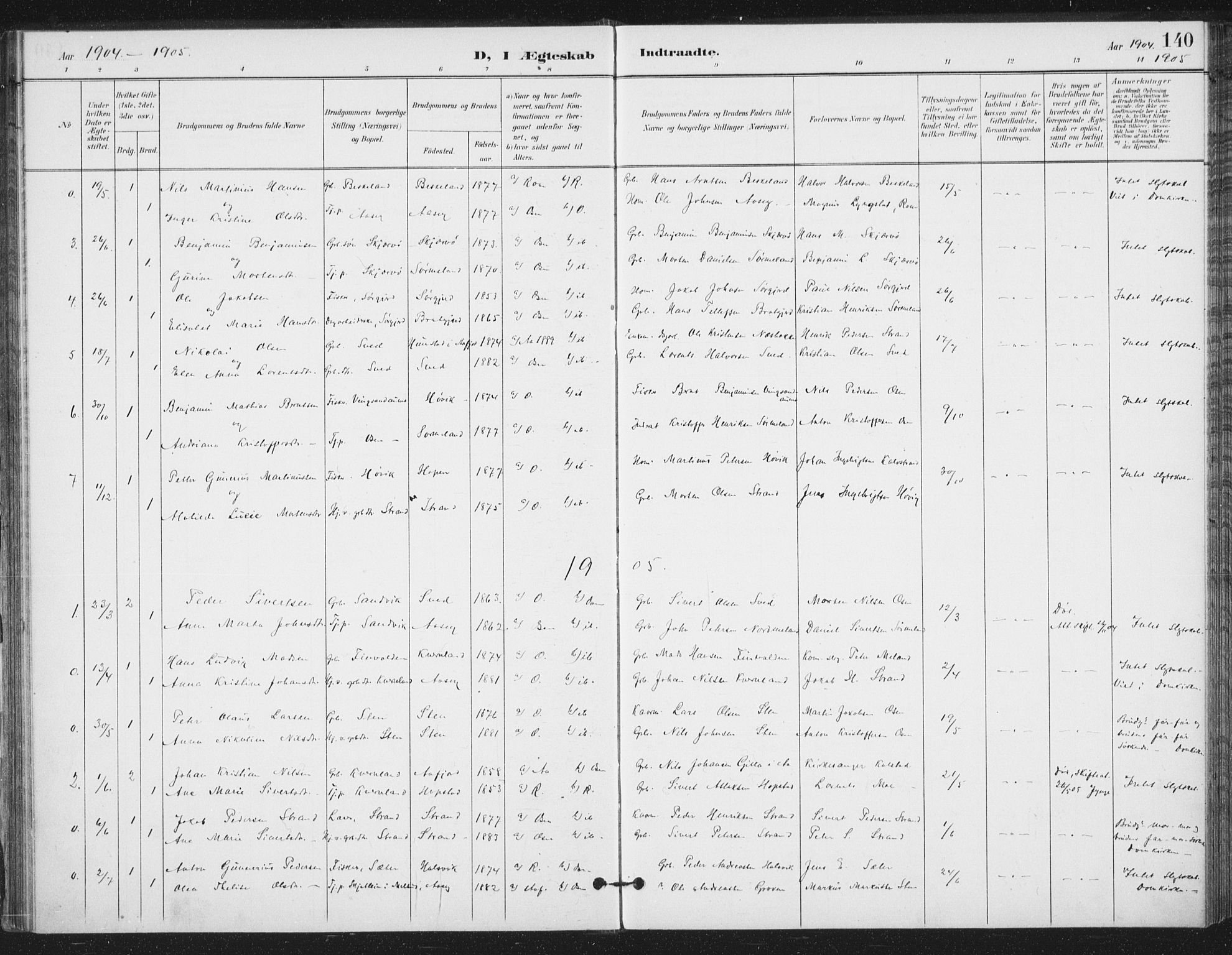 SAT, Ministerialprotokoller, klokkerbøker og fødselsregistre - Sør-Trøndelag, 658/L0723: Ministerialbok nr. 658A02, 1897-1912, s. 140