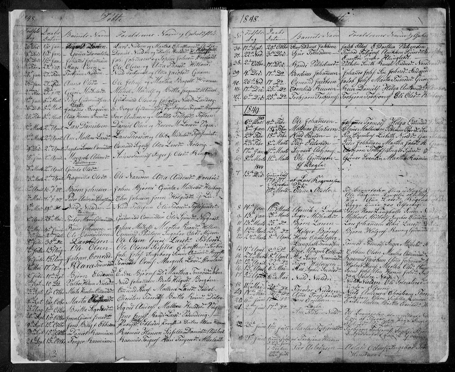 SAST, Nedstrand sokneprestkontor, V: Klokkerbok nr. B 3, 1848-1933, s. 2