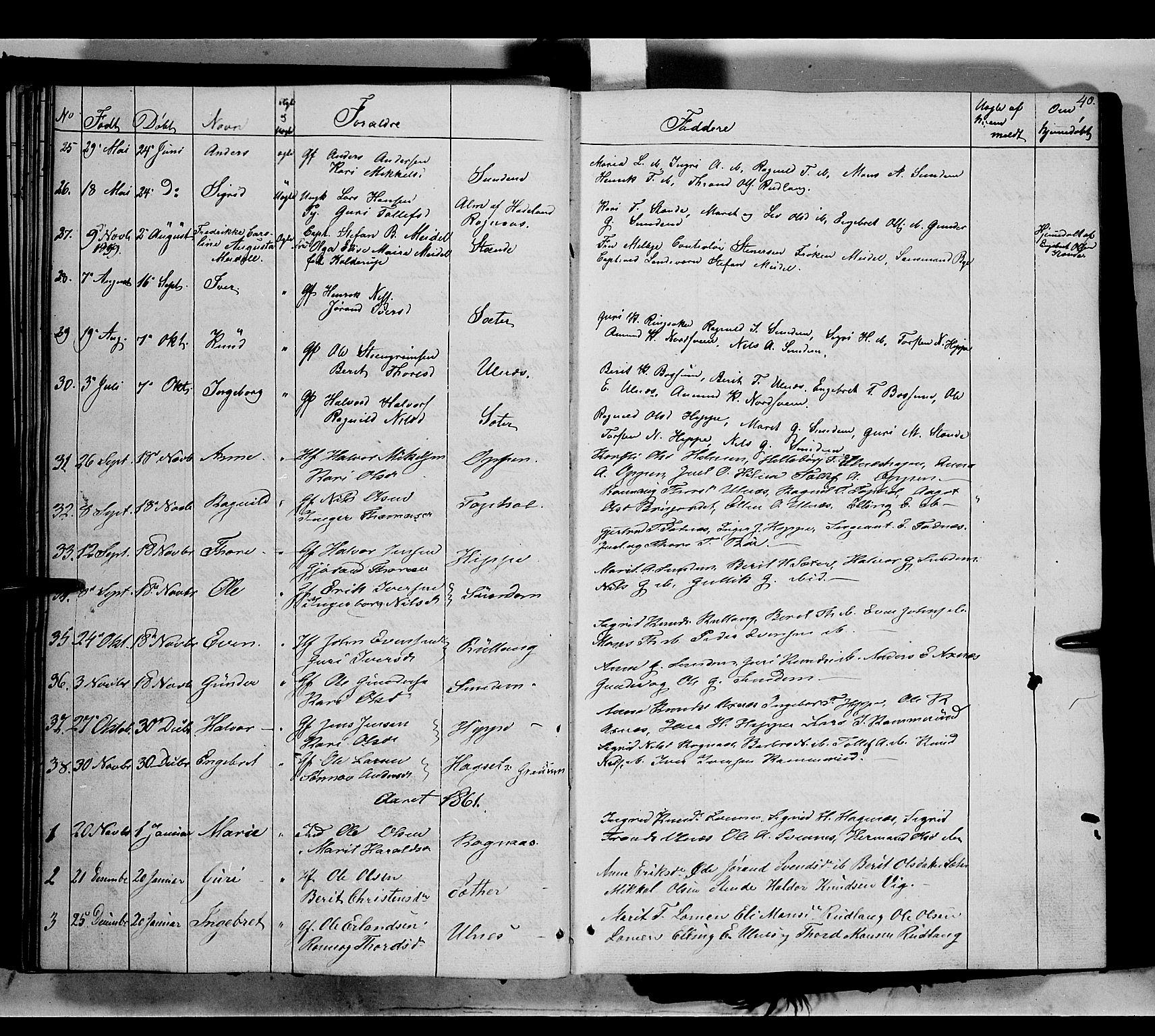 SAH, Nord-Aurdal prestekontor, Ministerialbok nr. 6, 1842-1863, s. 40