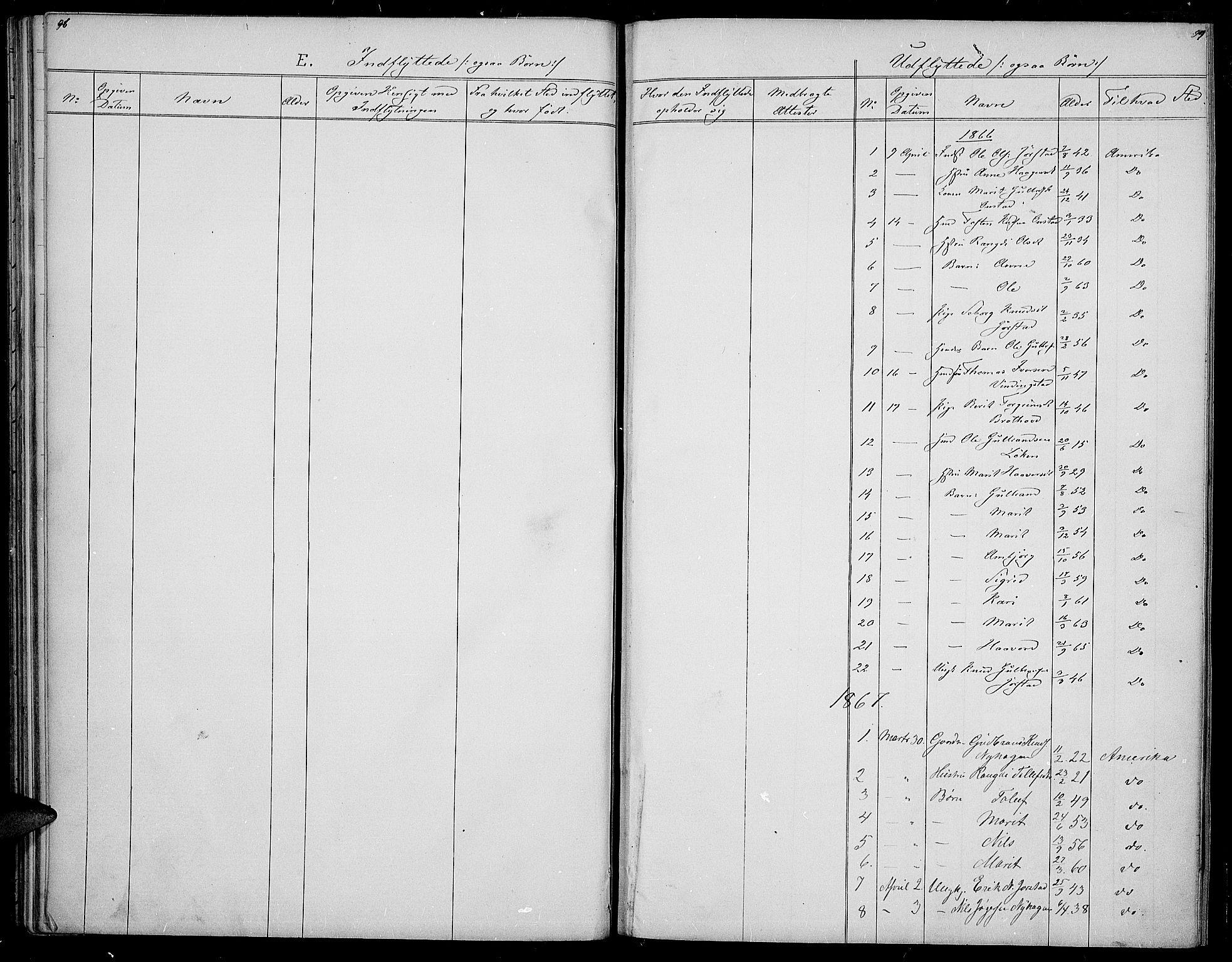 SAH, Øystre Slidre prestekontor, Klokkerbok nr. 2, 1866-1886, s. 96-97
