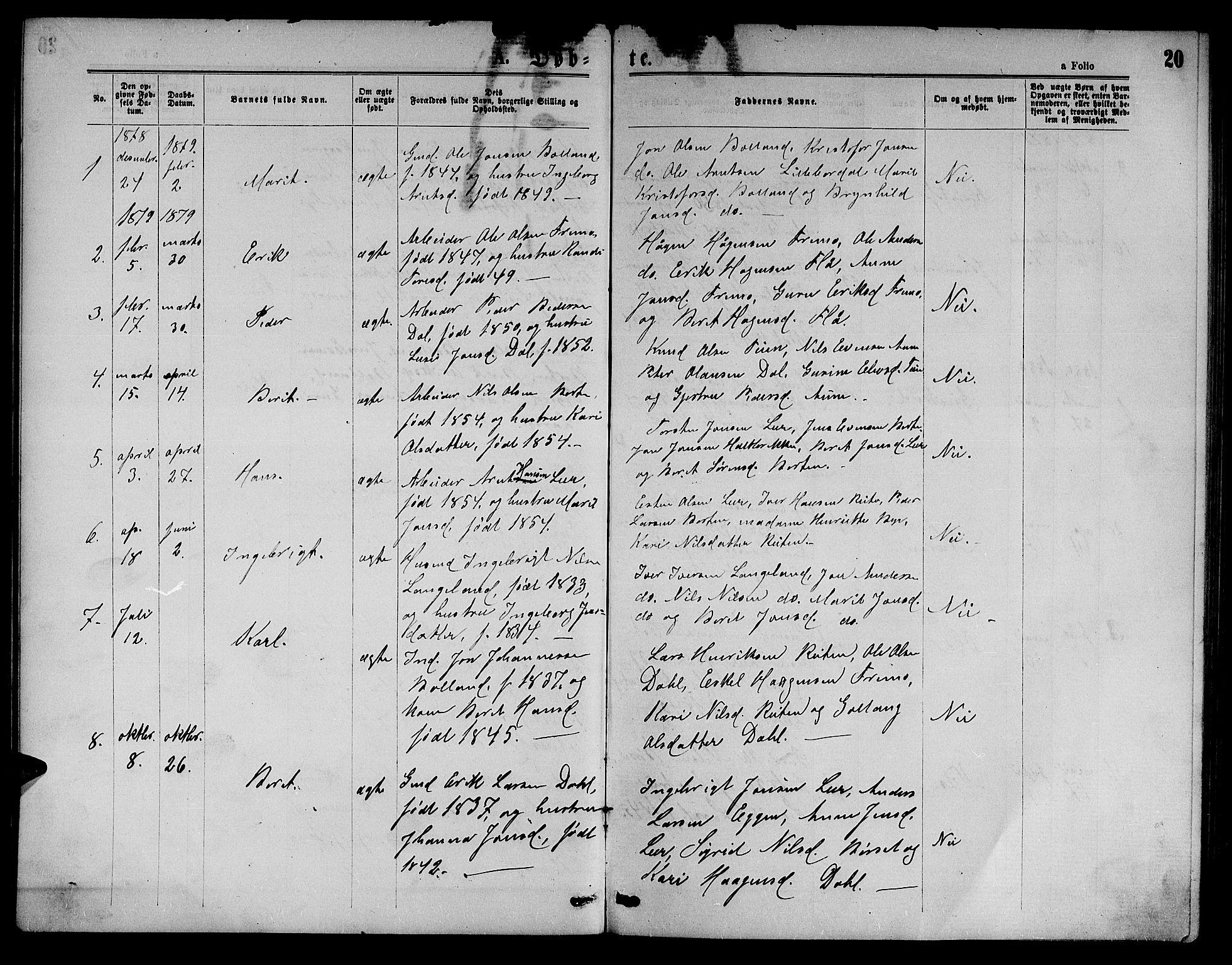 SAT, Ministerialprotokoller, klokkerbøker og fødselsregistre - Sør-Trøndelag, 693/L1122: Klokkerbok nr. 693C03, 1870-1886, s. 20