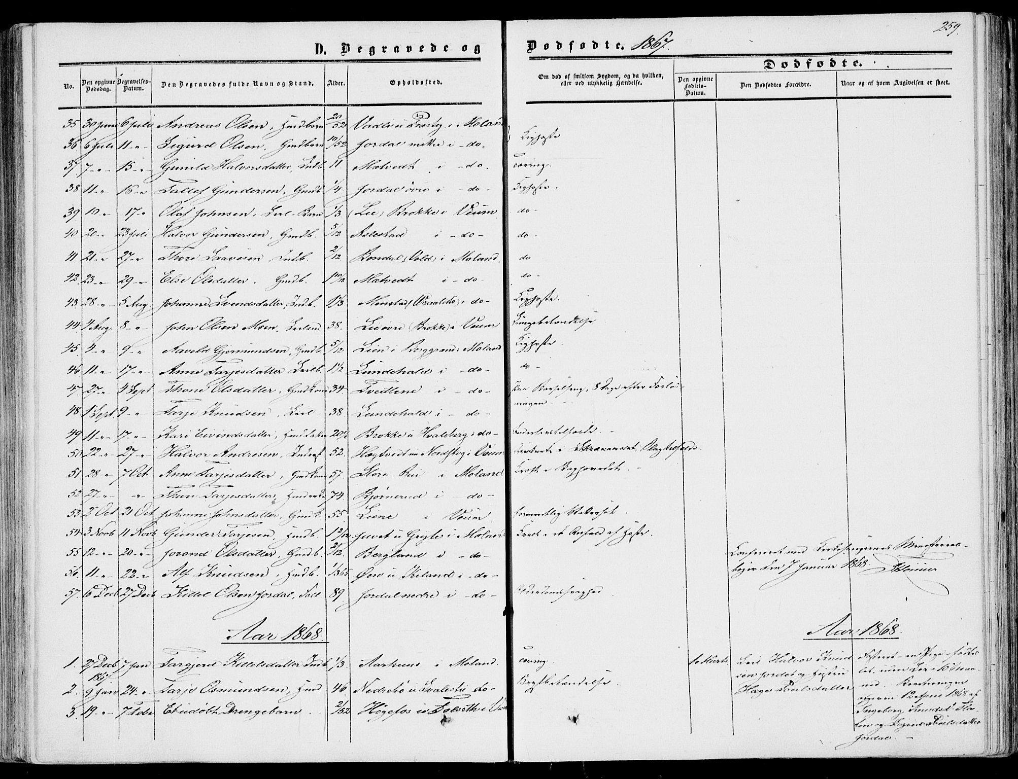 SAKO, Fyresdal kirkebøker, F/Fa/L0005: Ministerialbok nr. I 5, 1855-1871, s. 259