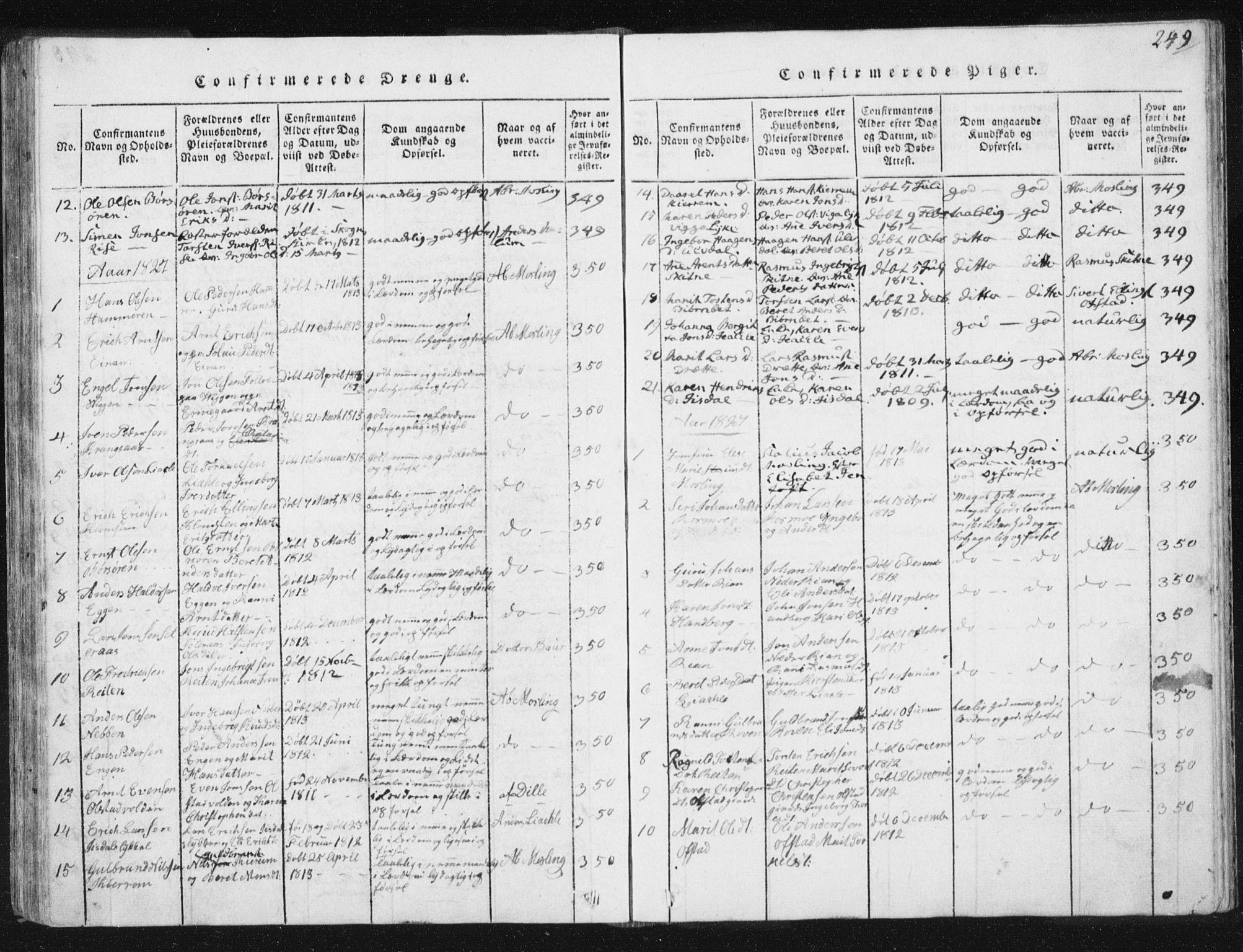SAT, Ministerialprotokoller, klokkerbøker og fødselsregistre - Sør-Trøndelag, 665/L0770: Ministerialbok nr. 665A05, 1817-1829, s. 249
