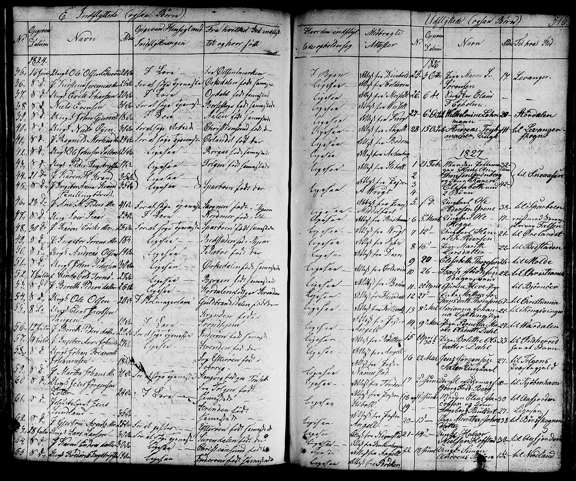 SAT, Ministerialprotokoller, klokkerbøker og fødselsregistre - Sør-Trøndelag, 601/L0045: Ministerialbok nr. 601A13, 1821-1831, s. 516