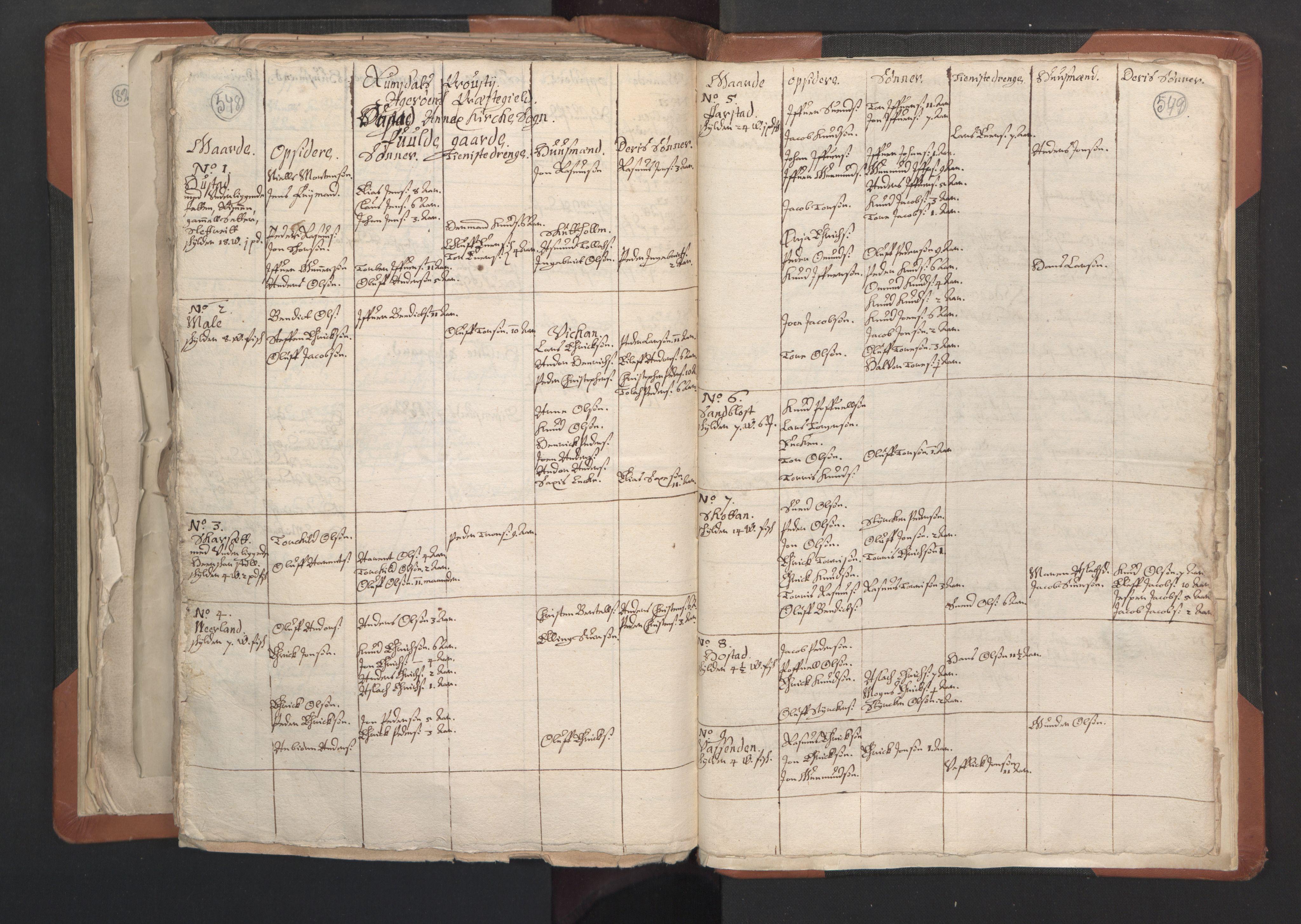 RA, Sogneprestenes manntall 1664-1666, nr. 27: Romsdal prosti, 1664-1666, s. 548-549