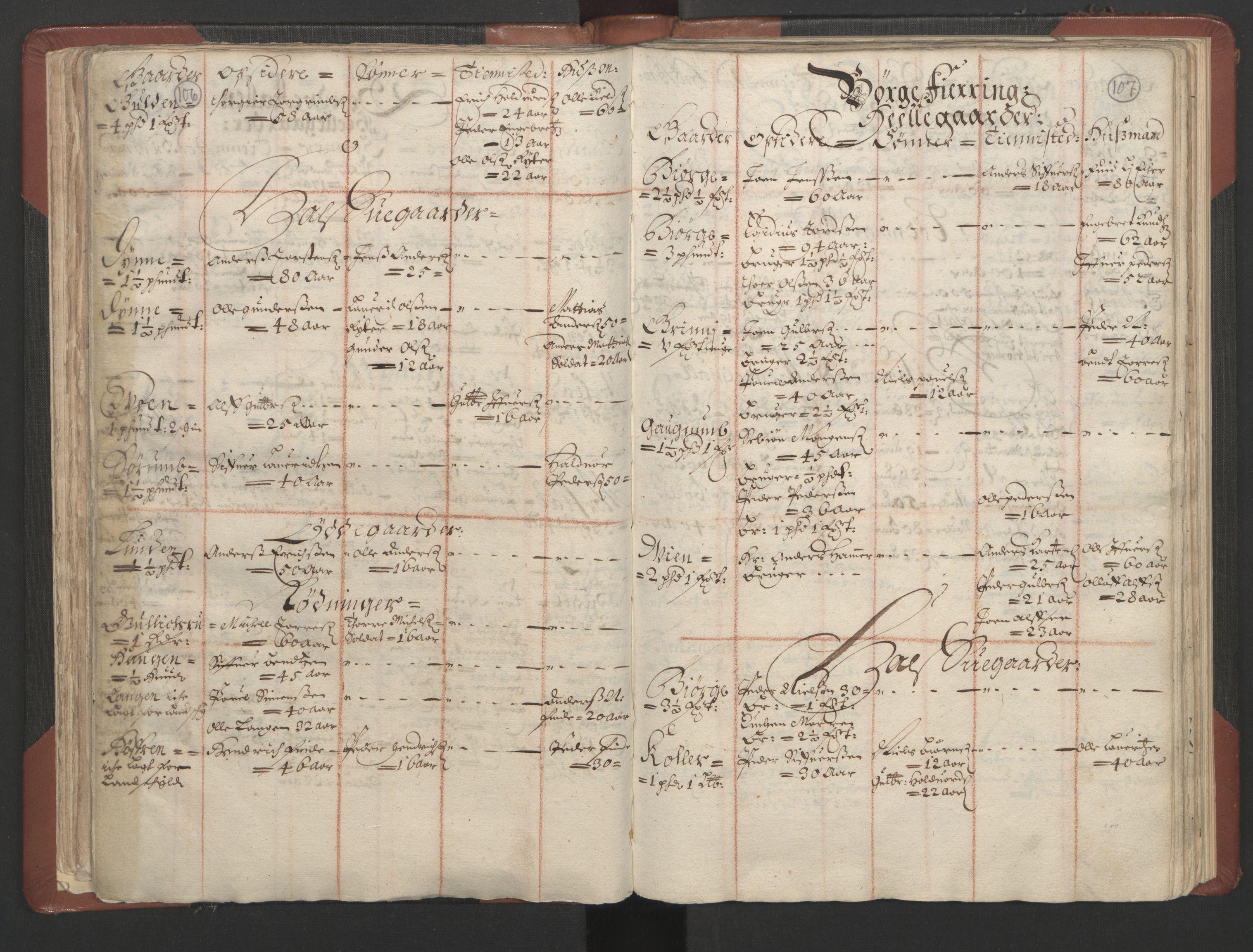 RA, Fogdenes og sorenskrivernes manntall 1664-1666, nr. 4: Hadeland og Valdres fogderi og Gudbrandsdal fogderi, 1664, s. 106-107
