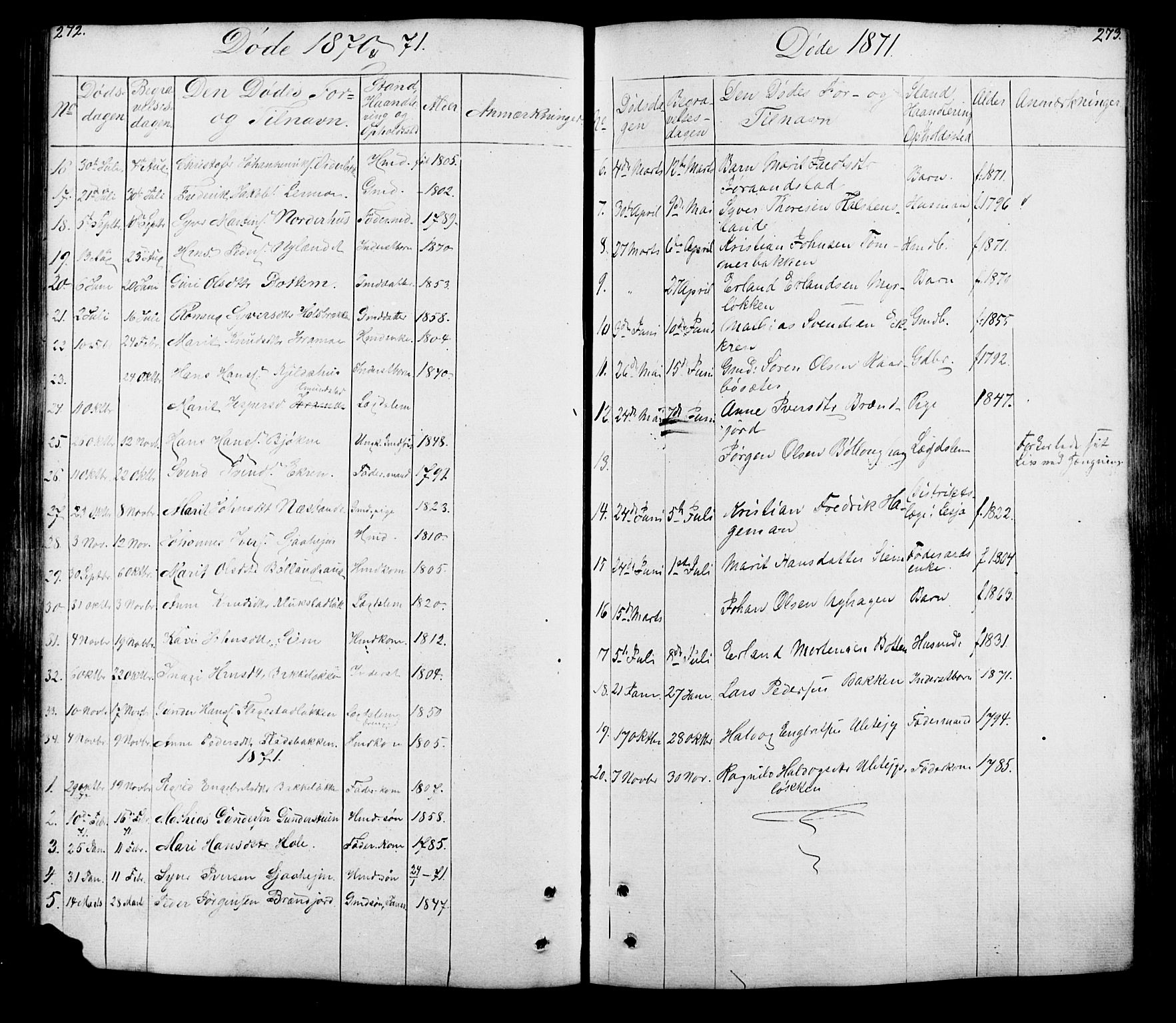 SAH, Lesja prestekontor, Klokkerbok nr. 5, 1850-1894, s. 272-273
