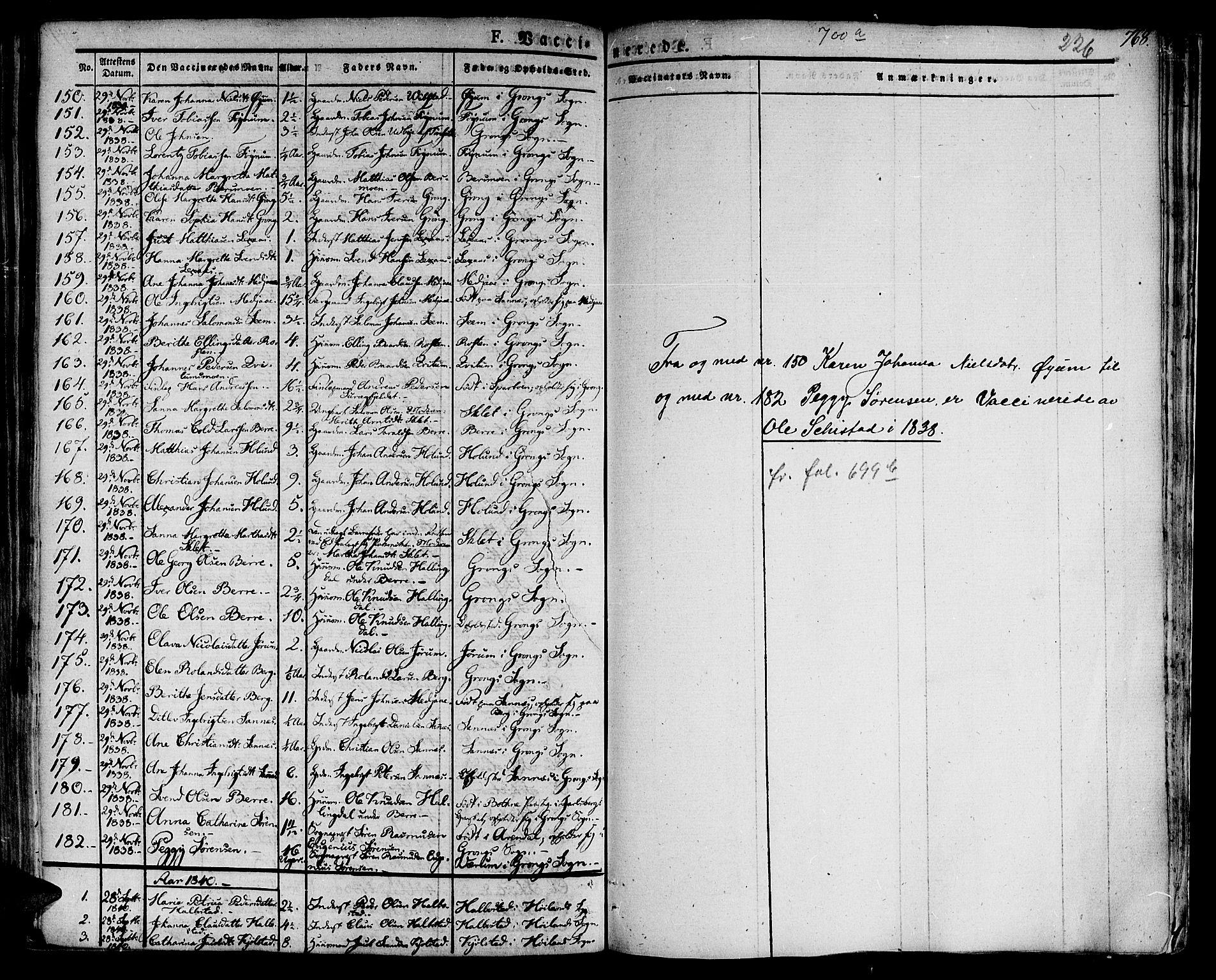 SAT, Ministerialprotokoller, klokkerbøker og fødselsregistre - Nord-Trøndelag, 758/L0510: Ministerialbok nr. 758A01 /1, 1821-1841, s. 226