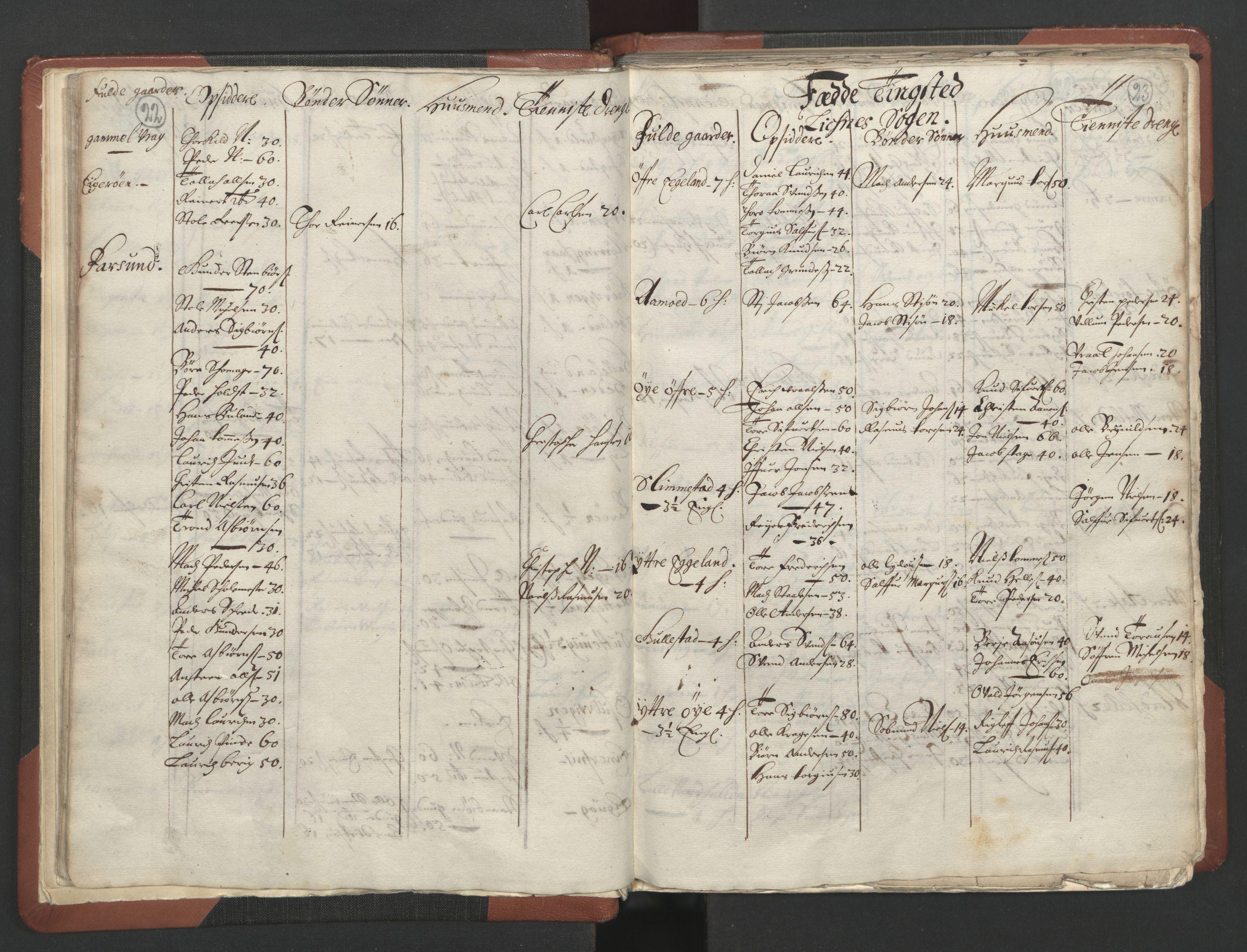 RA, Fogdenes og sorenskrivernes manntall 1664-1666, nr. 10: Lista len, 1664, s. 22-23