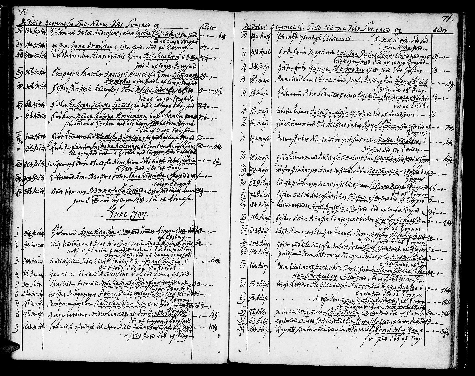 SAT, Ministerialprotokoller, klokkerbøker og fødselsregistre - Sør-Trøndelag, 602/L0106: Ministerialbok nr. 602A04, 1774-1814, s. 70-71