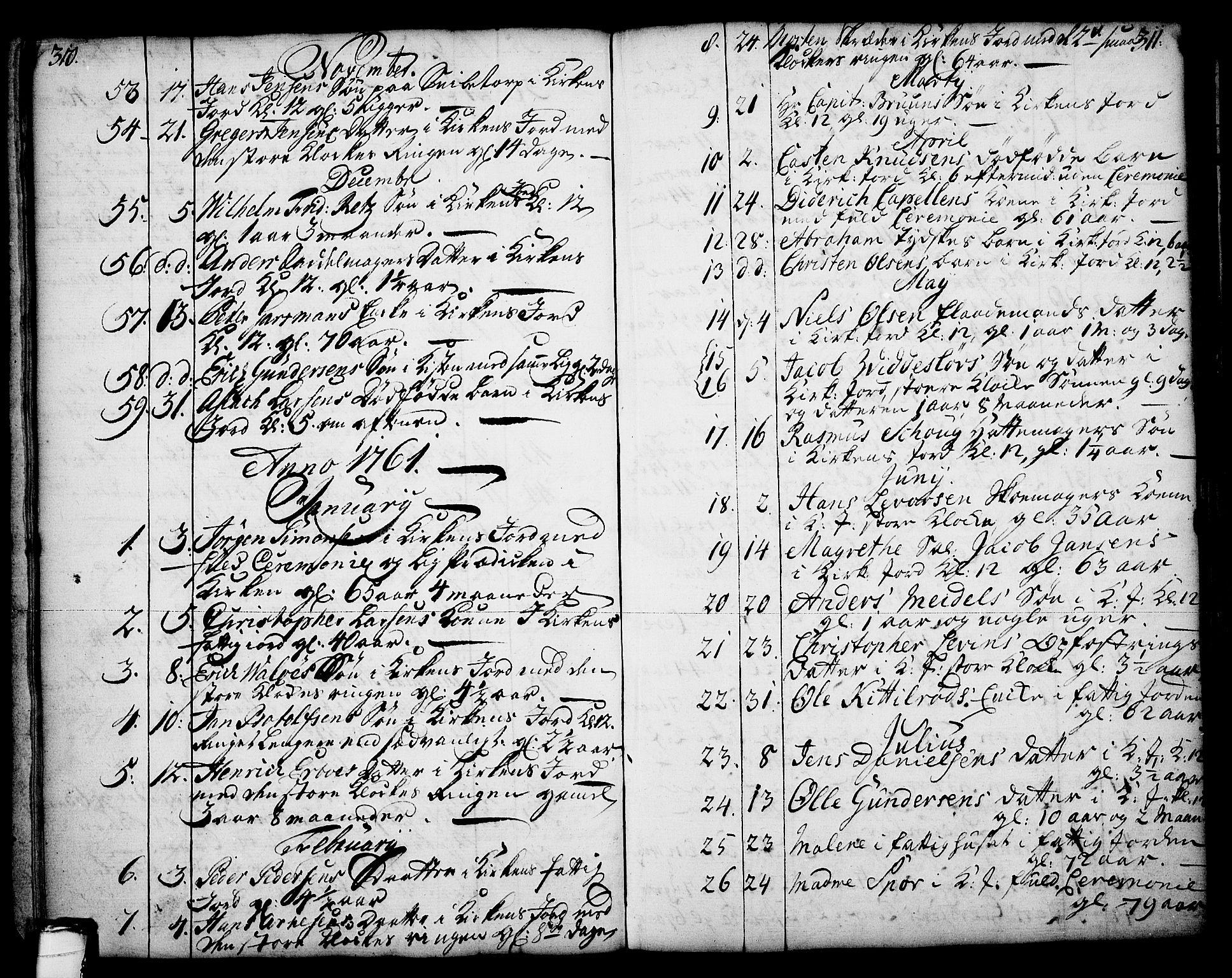 SAKO, Skien kirkebøker, F/Fa/L0003: Ministerialbok nr. 3, 1755-1791, s. 310-311