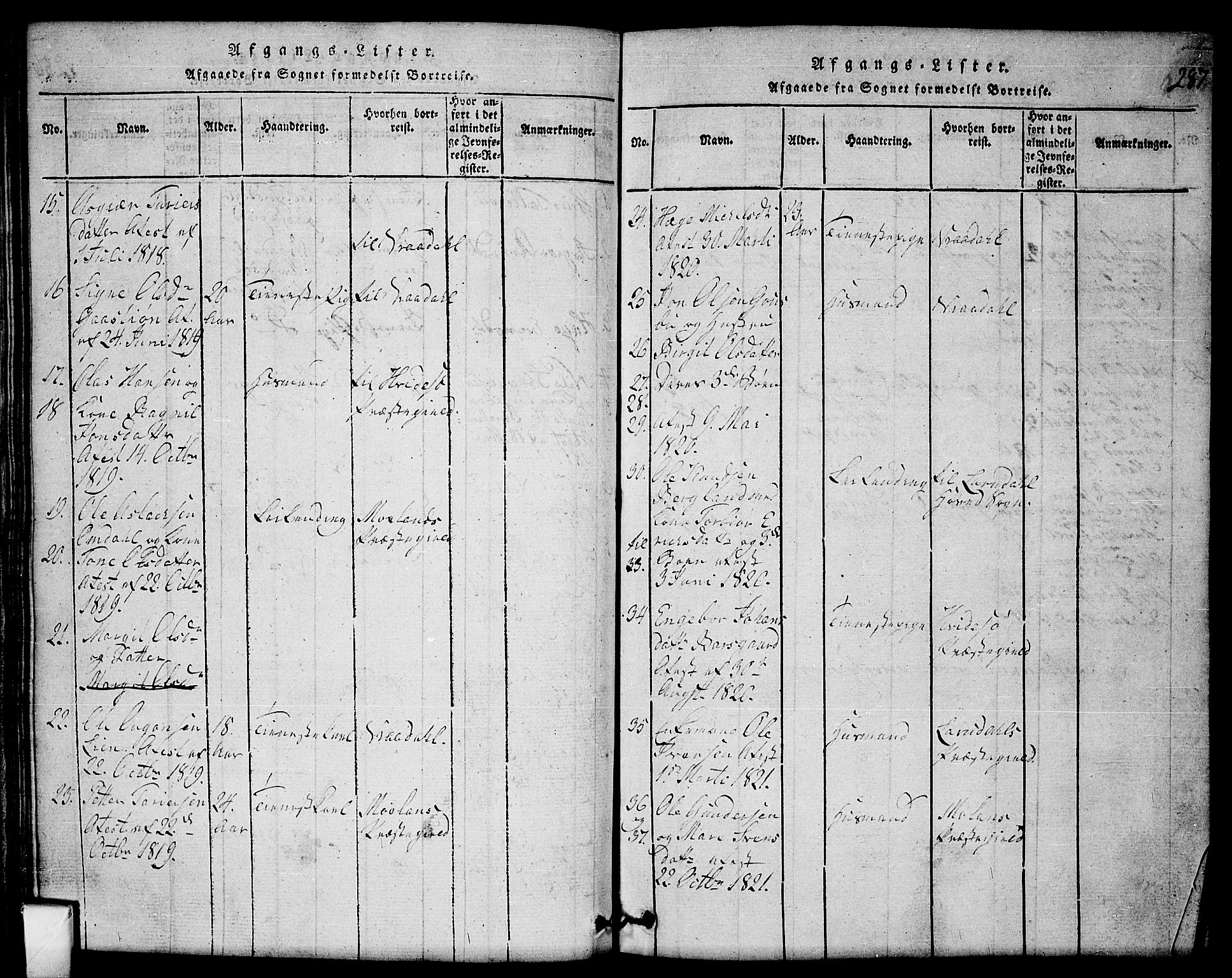 SAKO, Mo kirkebøker, G/Gb/L0001: Klokkerbok nr. II 1, 1814-1843, s. 287