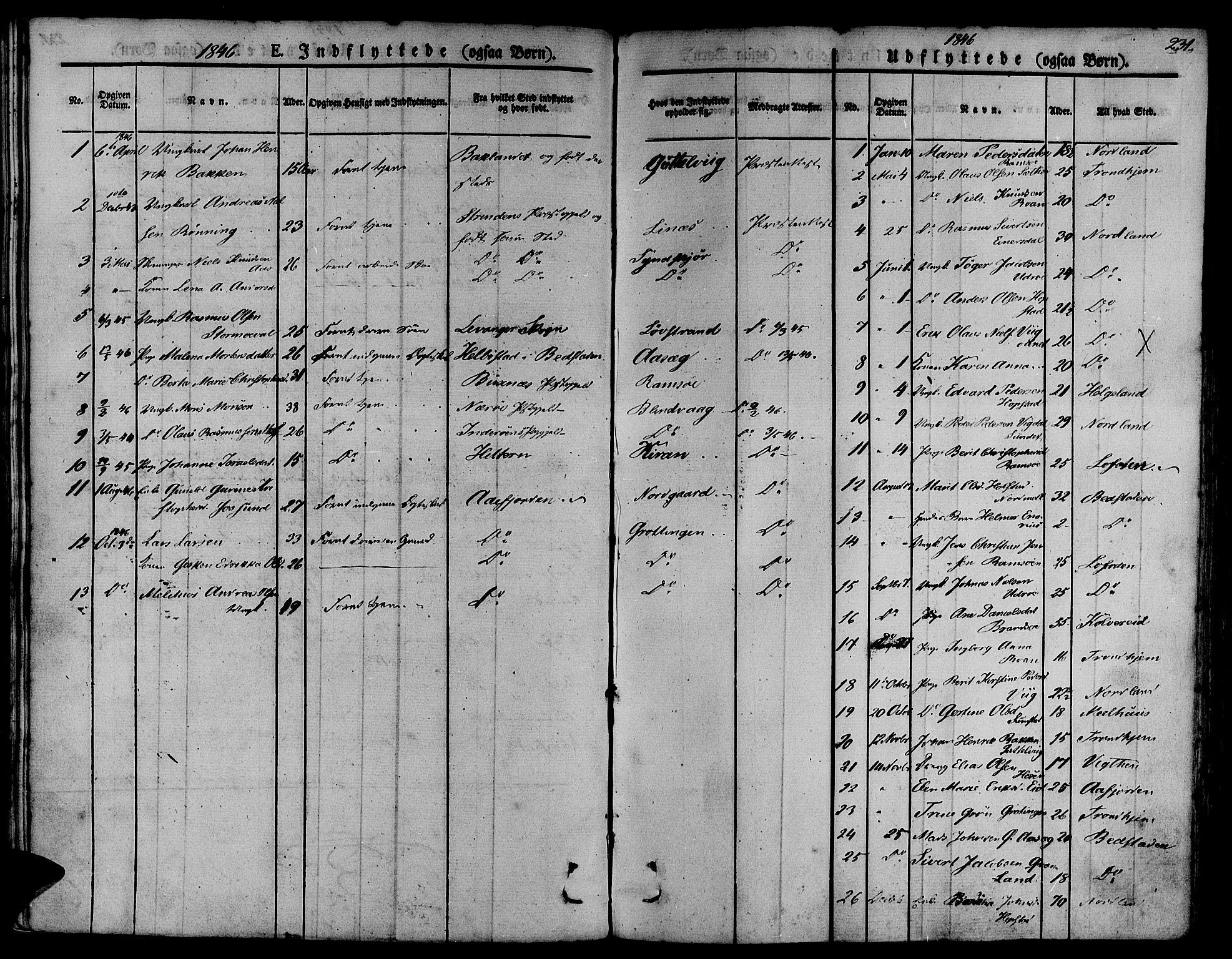 SAT, Ministerialprotokoller, klokkerbøker og fødselsregistre - Sør-Trøndelag, 657/L0703: Ministerialbok nr. 657A04, 1831-1846, s. 231