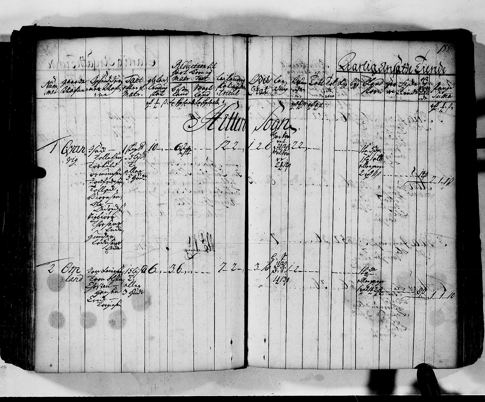 RA, Rentekammeret inntil 1814, Realistisk ordnet avdeling, N/Nb/Nbf/L0130: Lista matrikkelprotokoll, 1723, s. 154b-155a