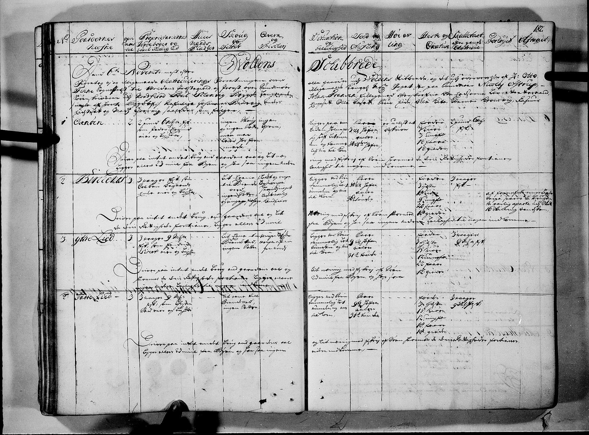 RA, Rentekammeret inntil 1814, Realistisk ordnet avdeling, N/Nb/Nbf/L0150: Sunnmøre eksaminasjonsprotokoll, 1724, s. 181b-182a