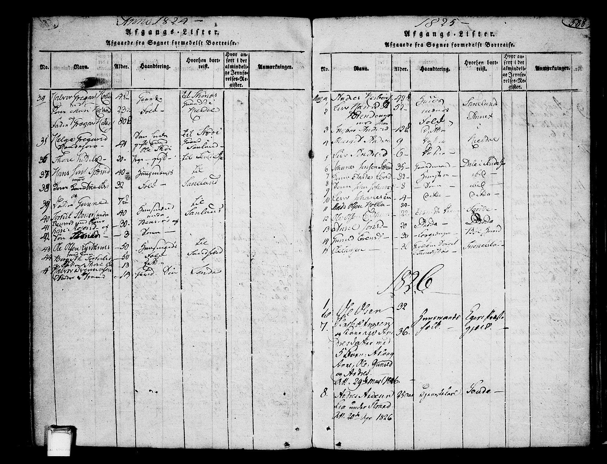 SAKO, Heddal kirkebøker, F/Fa/L0005: Ministerialbok nr. I 5, 1814-1837, s. 587-588