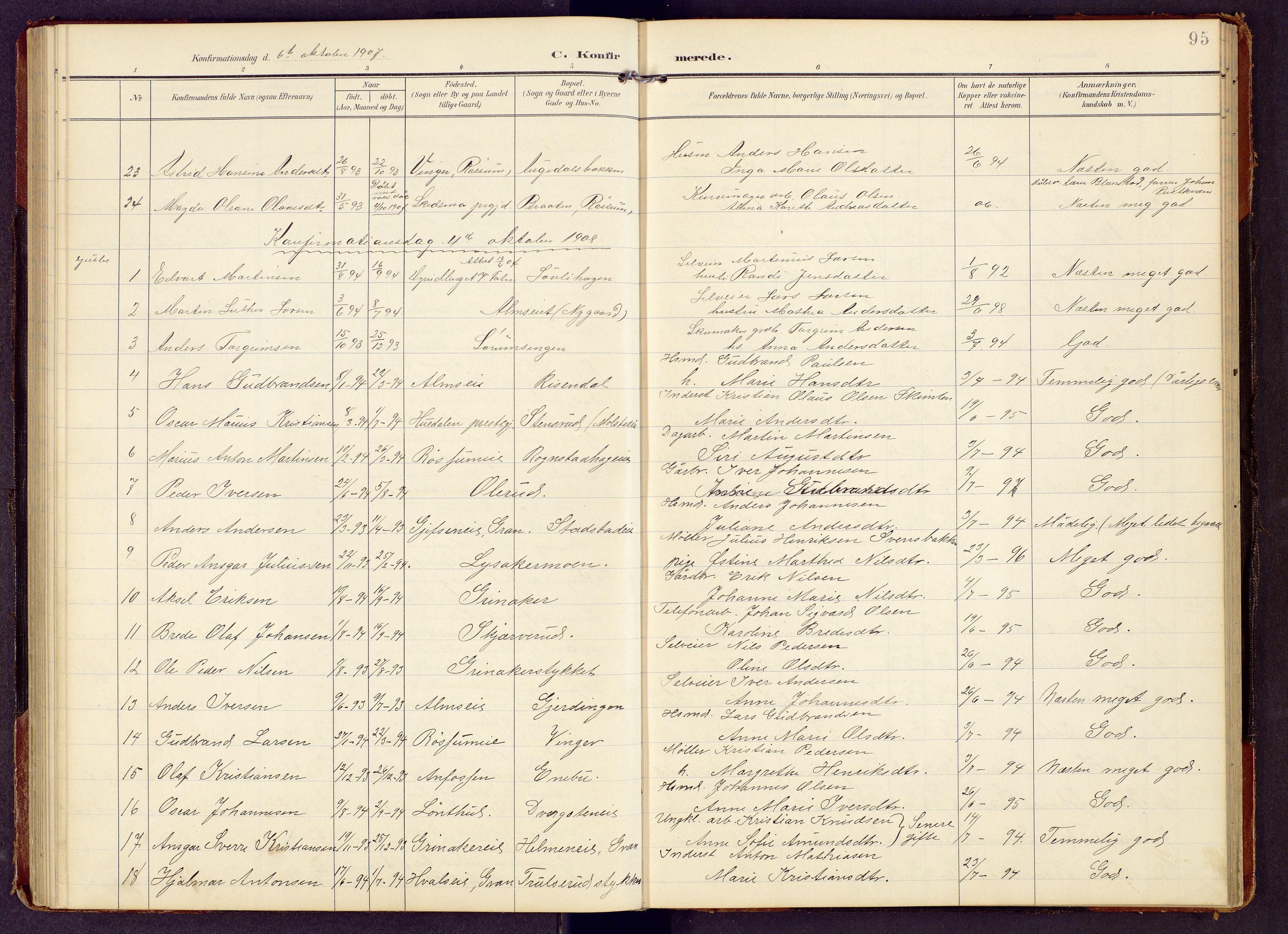 SAH, Brandbu prestekontor, Klokkerbok nr. 9, 1903-1916, s. 95