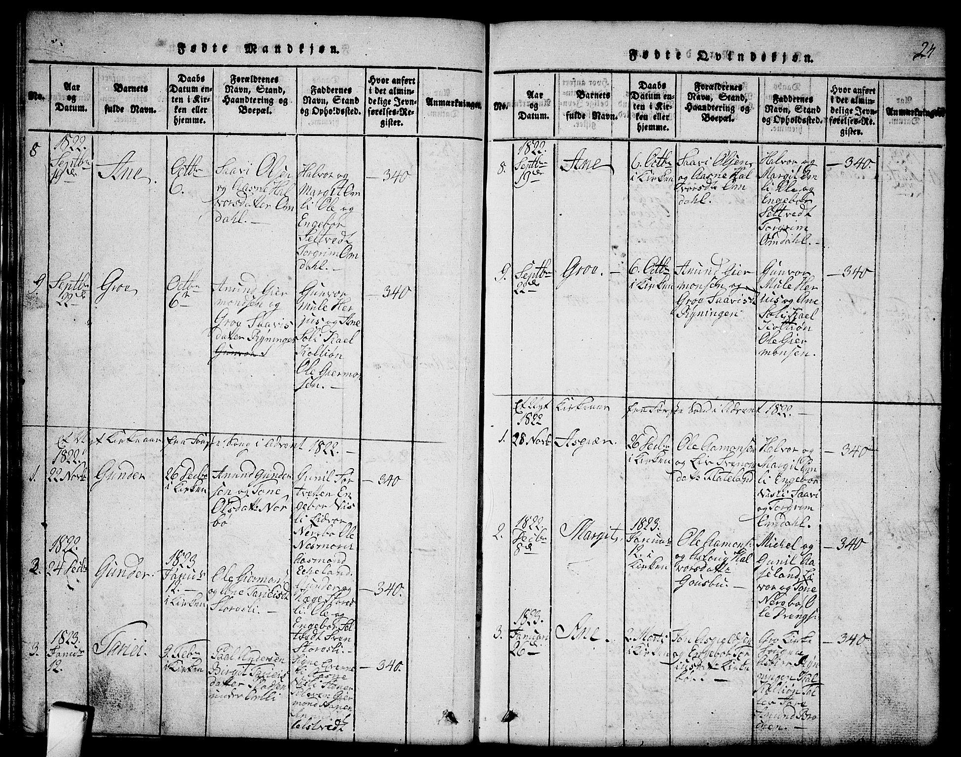 SAKO, Mo kirkebøker, G/Gb/L0001: Klokkerbok nr. II 1, 1814-1843, s. 24