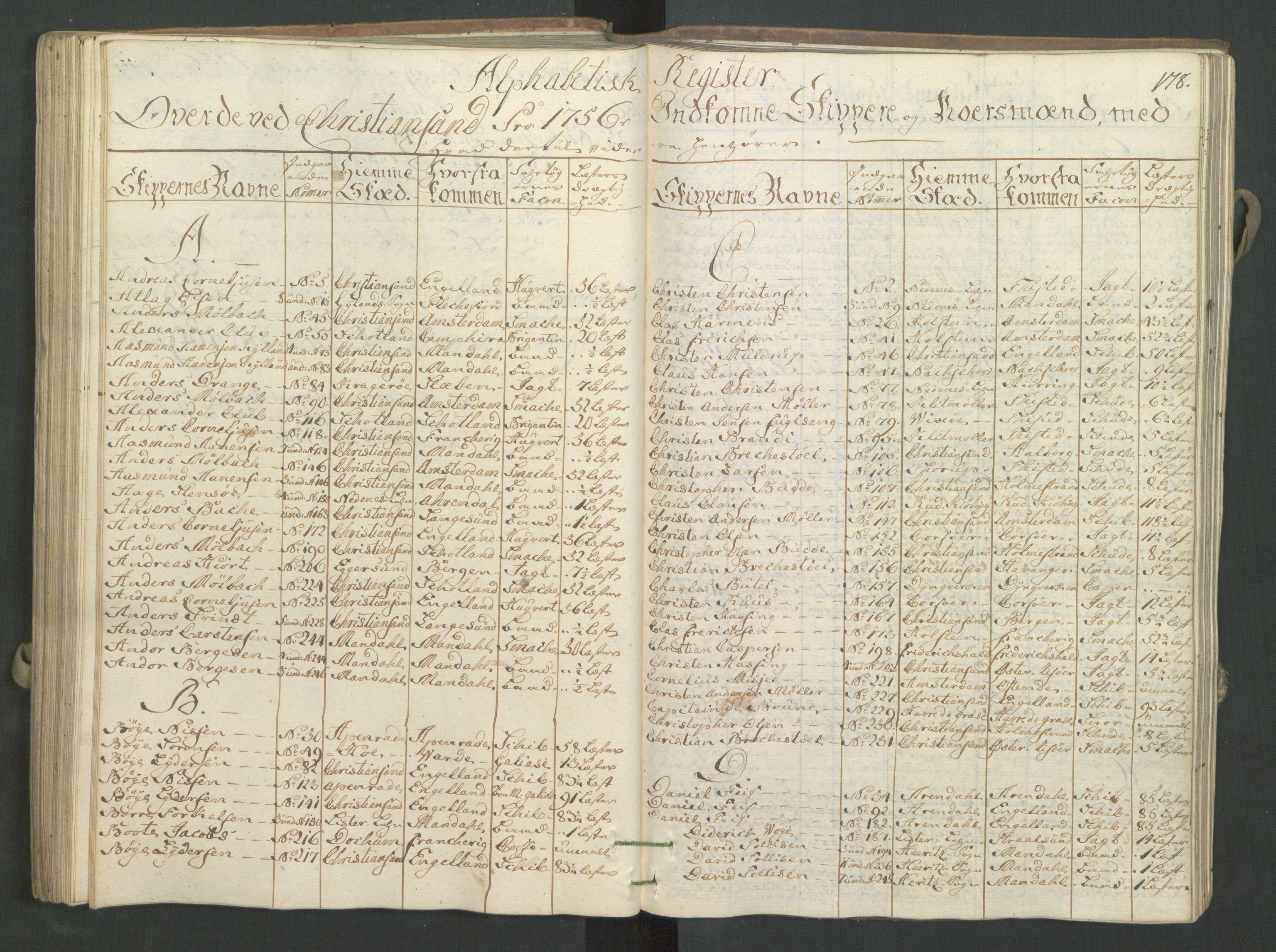 RA, Generaltollkammeret, tollregnskaper, R16/L0033: Tollregnskaper Kristiansand, 1756, s. 177b-178a