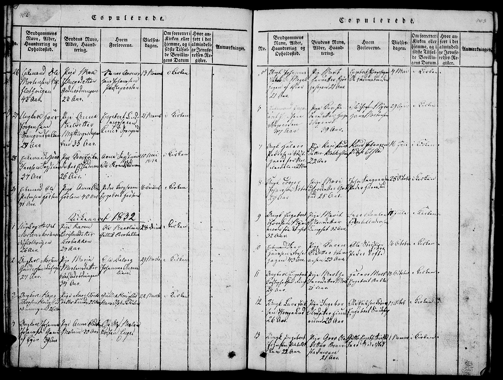 SAH, Ringebu prestekontor, Klokkerbok nr. 1, 1821-1839, s. 402-403