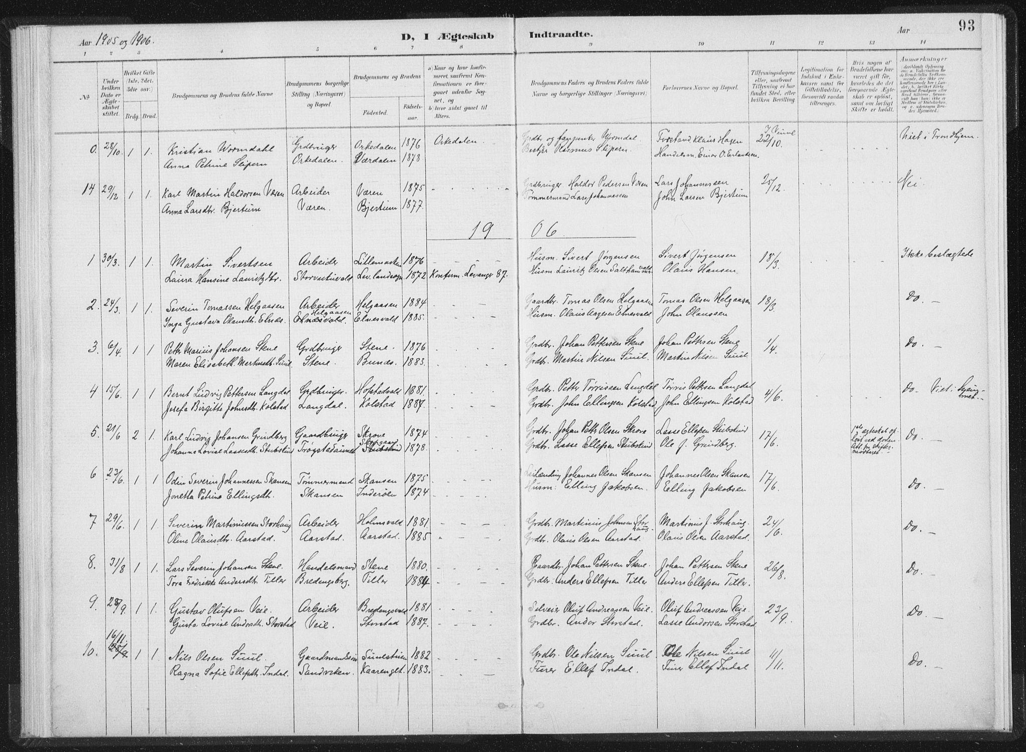 SAT, Ministerialprotokoller, klokkerbøker og fødselsregistre - Nord-Trøndelag, 724/L0263: Ministerialbok nr. 724A01, 1891-1907, s. 93